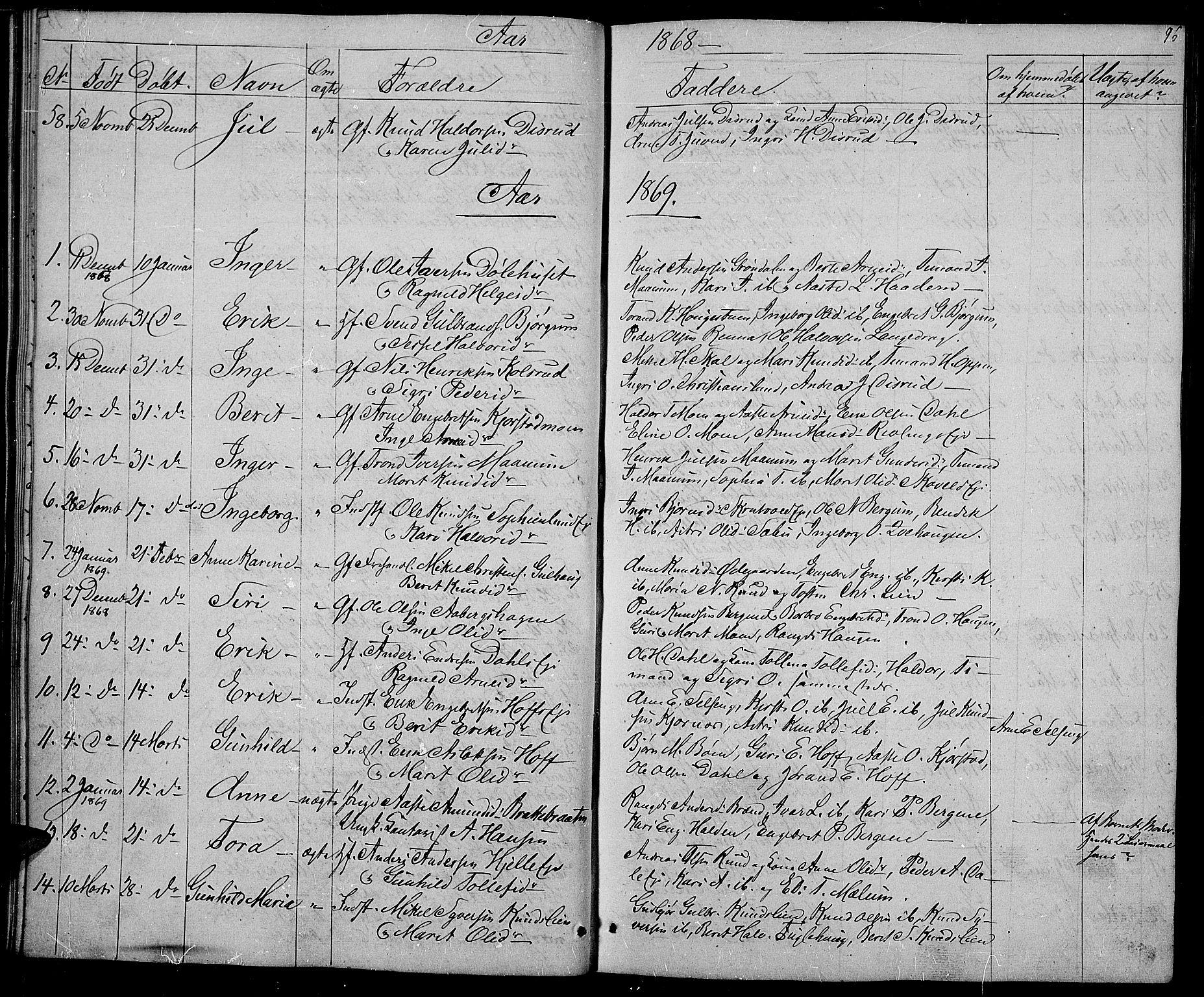 SAH, Nord-Aurdal prestekontor, Klokkerbok nr. 2, 1842-1877, s. 96