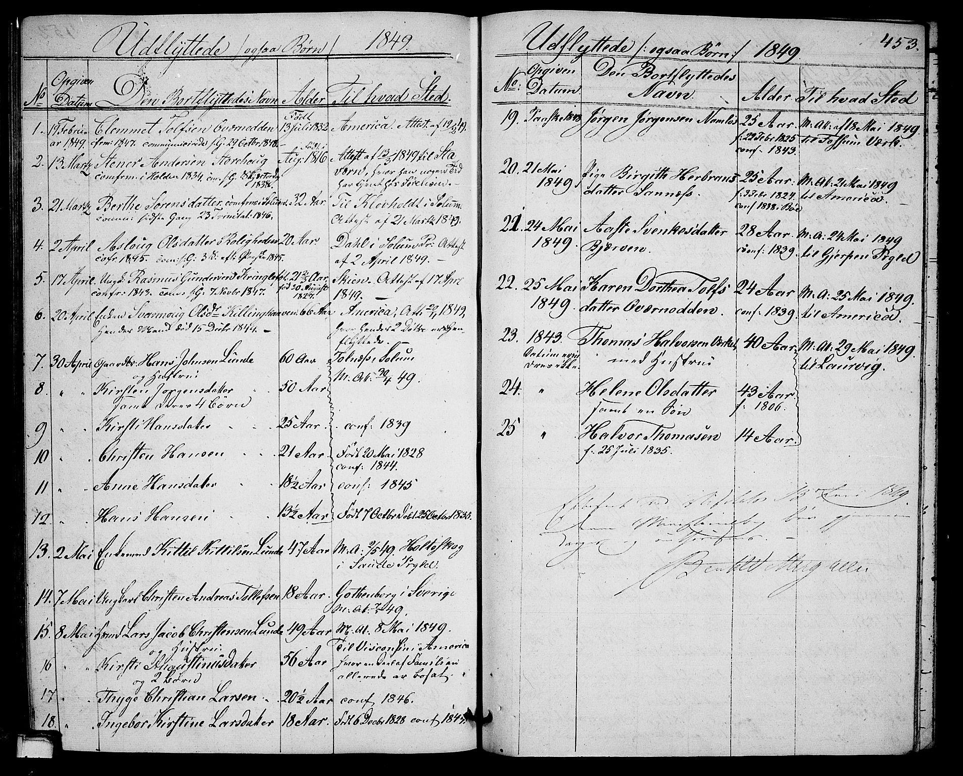 SAKO, Holla kirkebøker, G/Ga/L0003: Klokkerbok nr. I 3, 1849-1866, s. 453