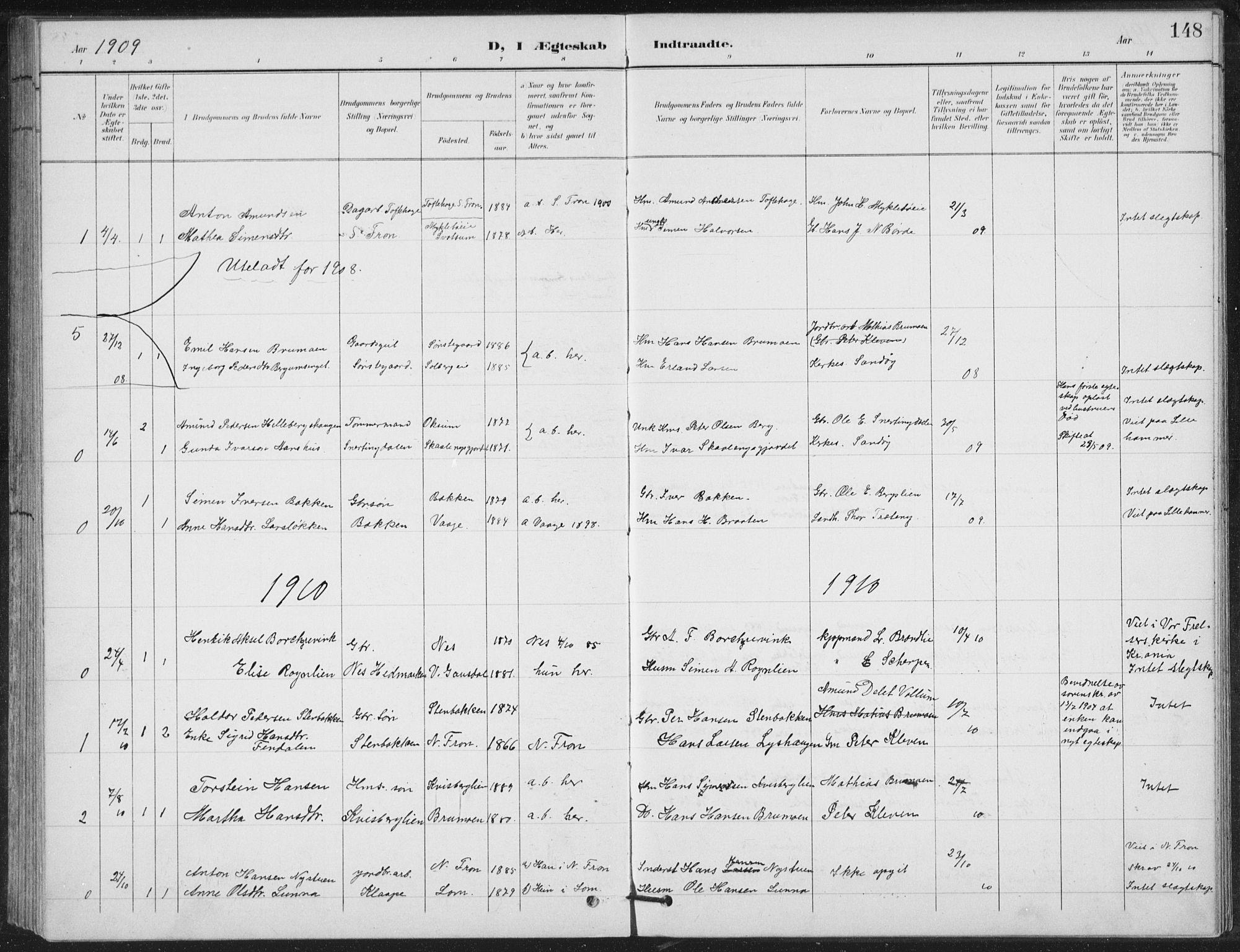 SAH, Vestre Gausdal prestekontor, Klokkerbok nr. 4, 1898-1939, s. 148