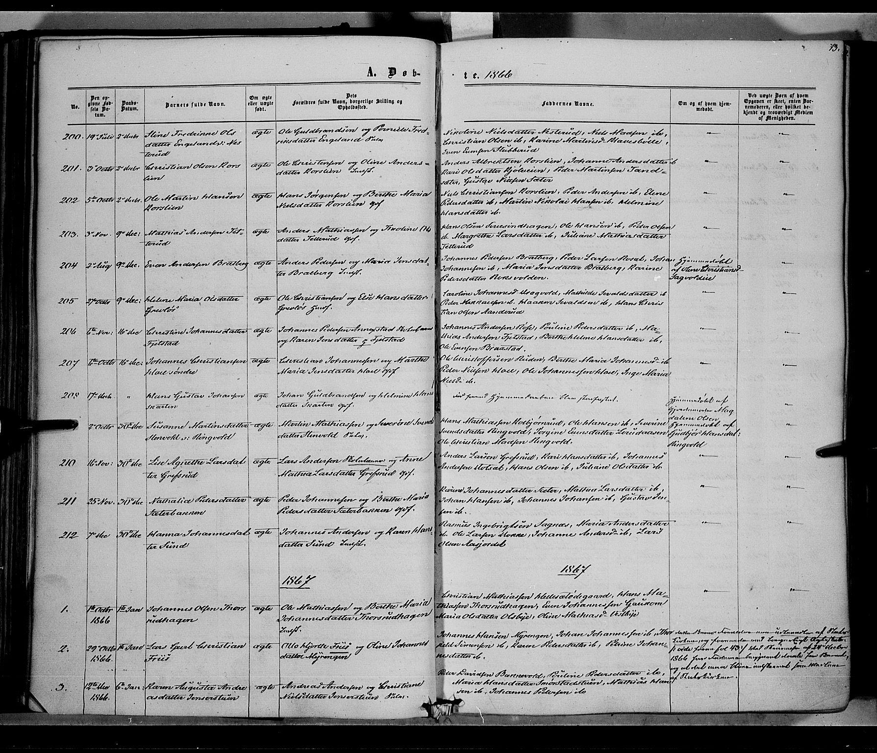 SAH, Vestre Toten prestekontor, Ministerialbok nr. 7, 1862-1869, s. 73