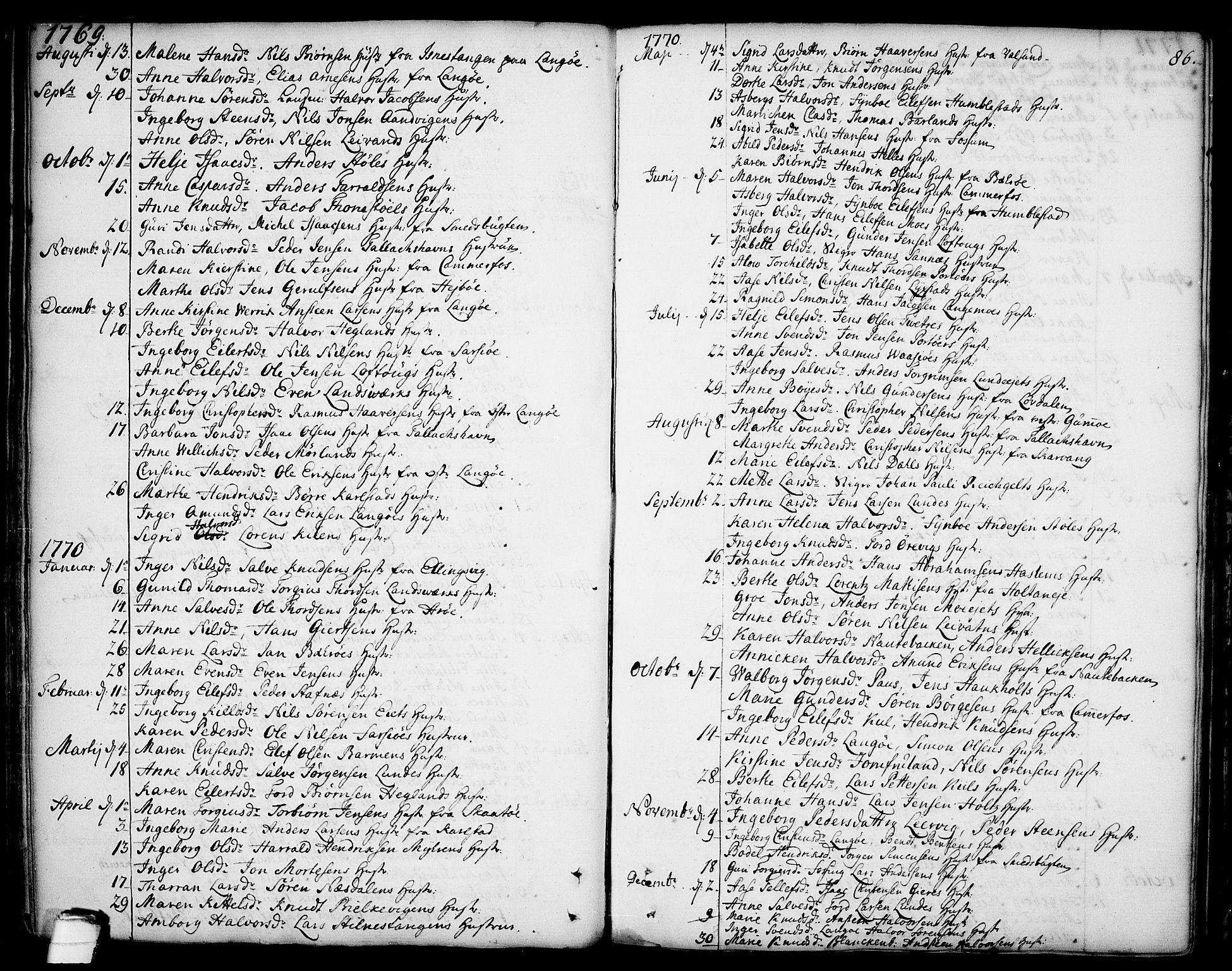 SAKO, Sannidal kirkebøker, F/Fa/L0002: Ministerialbok nr. 2, 1767-1802, s. 86