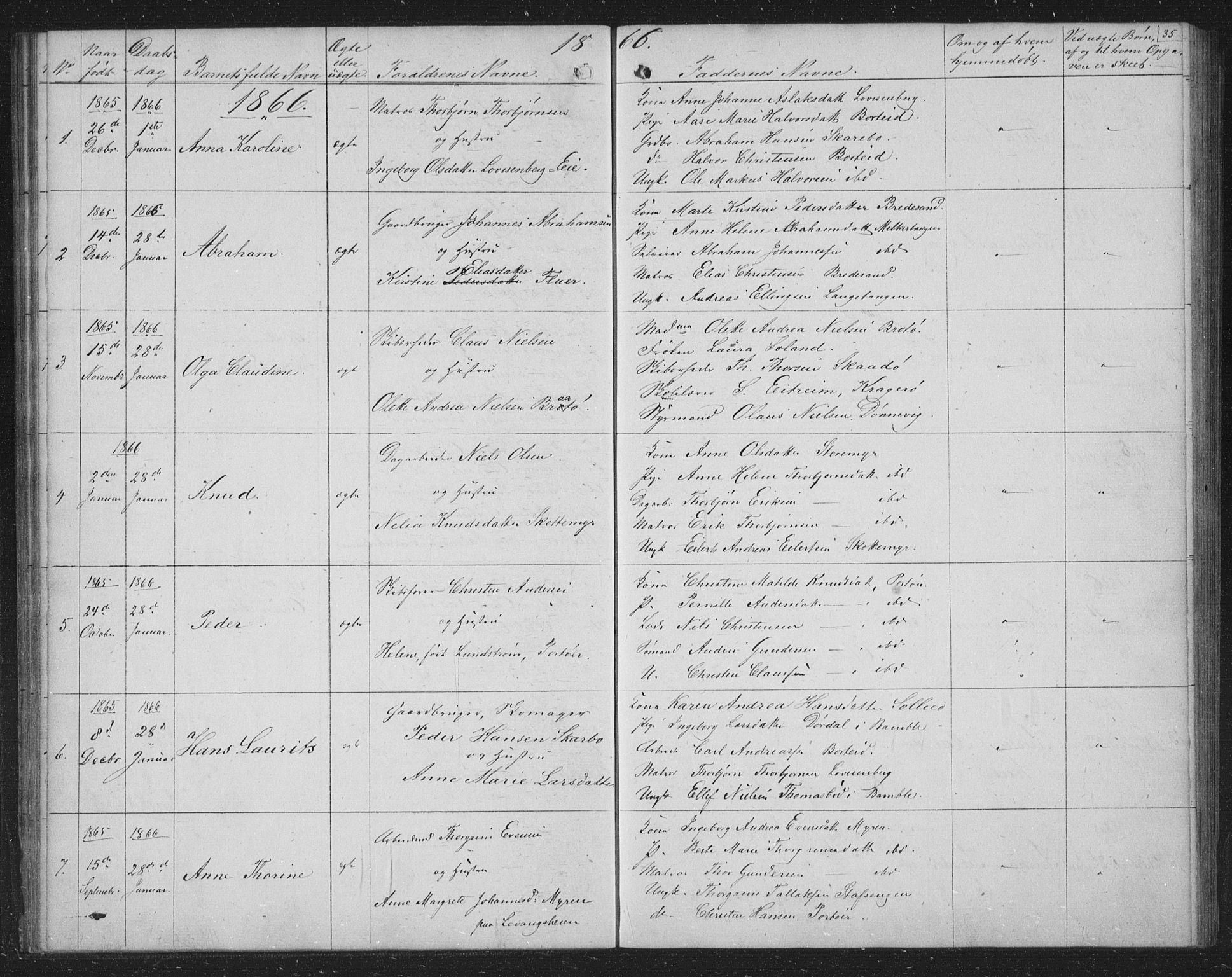 SAKO, Skåtøy kirkebøker, G/Ga/L0001: Klokkerbok nr. I 1, 1862-1872, s. 35