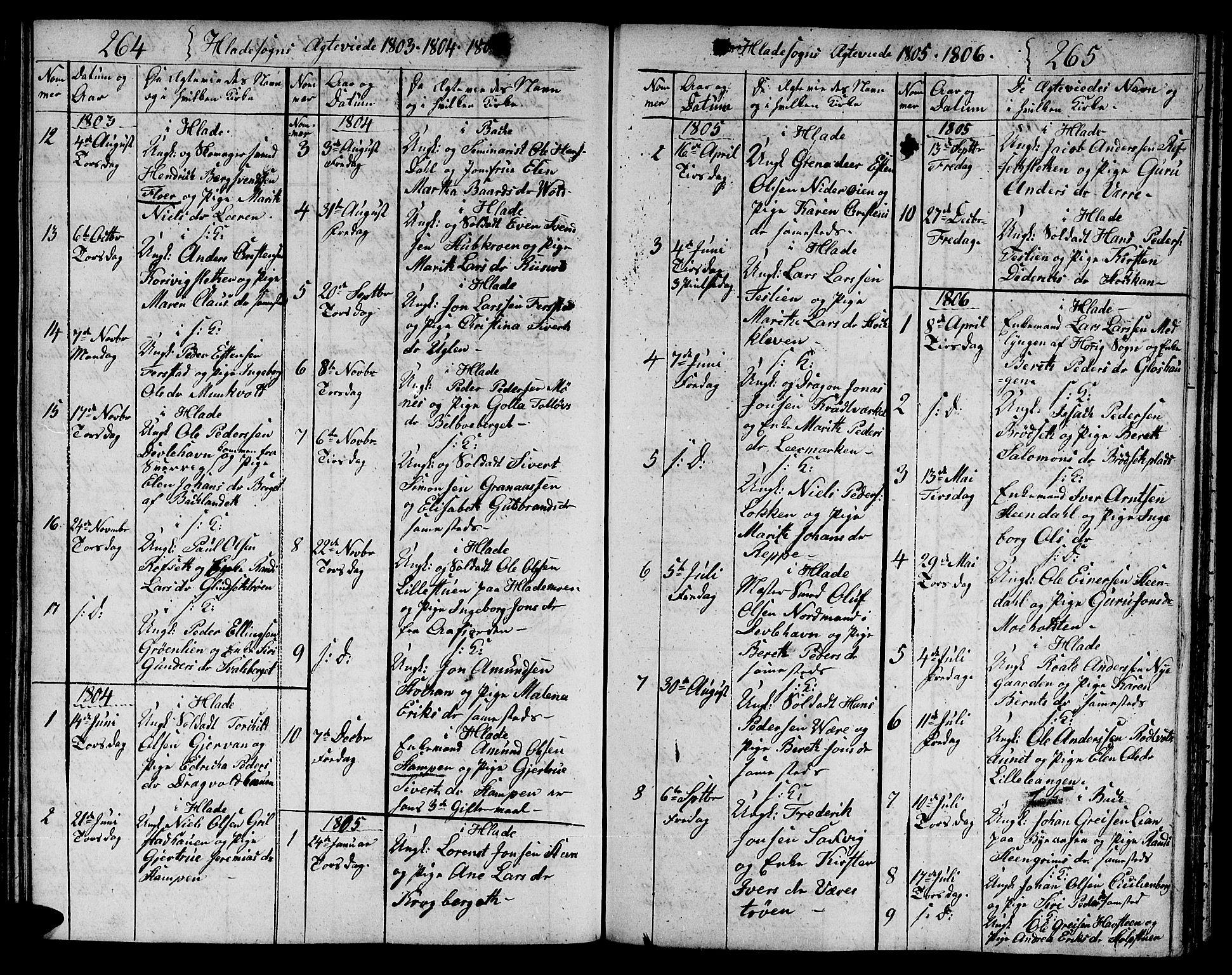 SAT, Ministerialprotokoller, klokkerbøker og fødselsregistre - Sør-Trøndelag, 606/L0306: Klokkerbok nr. 606C02, 1797-1829, s. 264-265