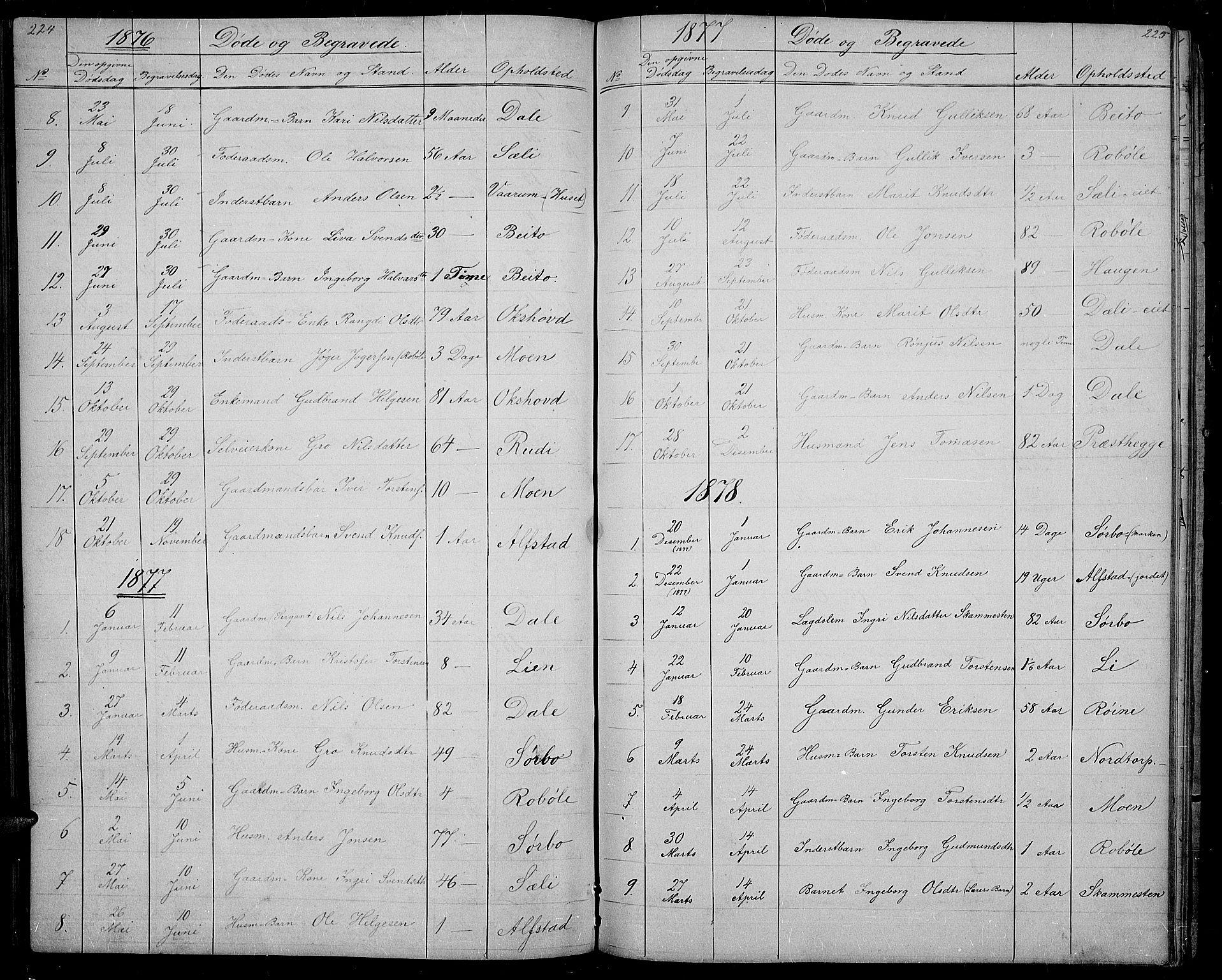SAH, Øystre Slidre prestekontor, Klokkerbok nr. 1, 1866-1886, s. 224-225