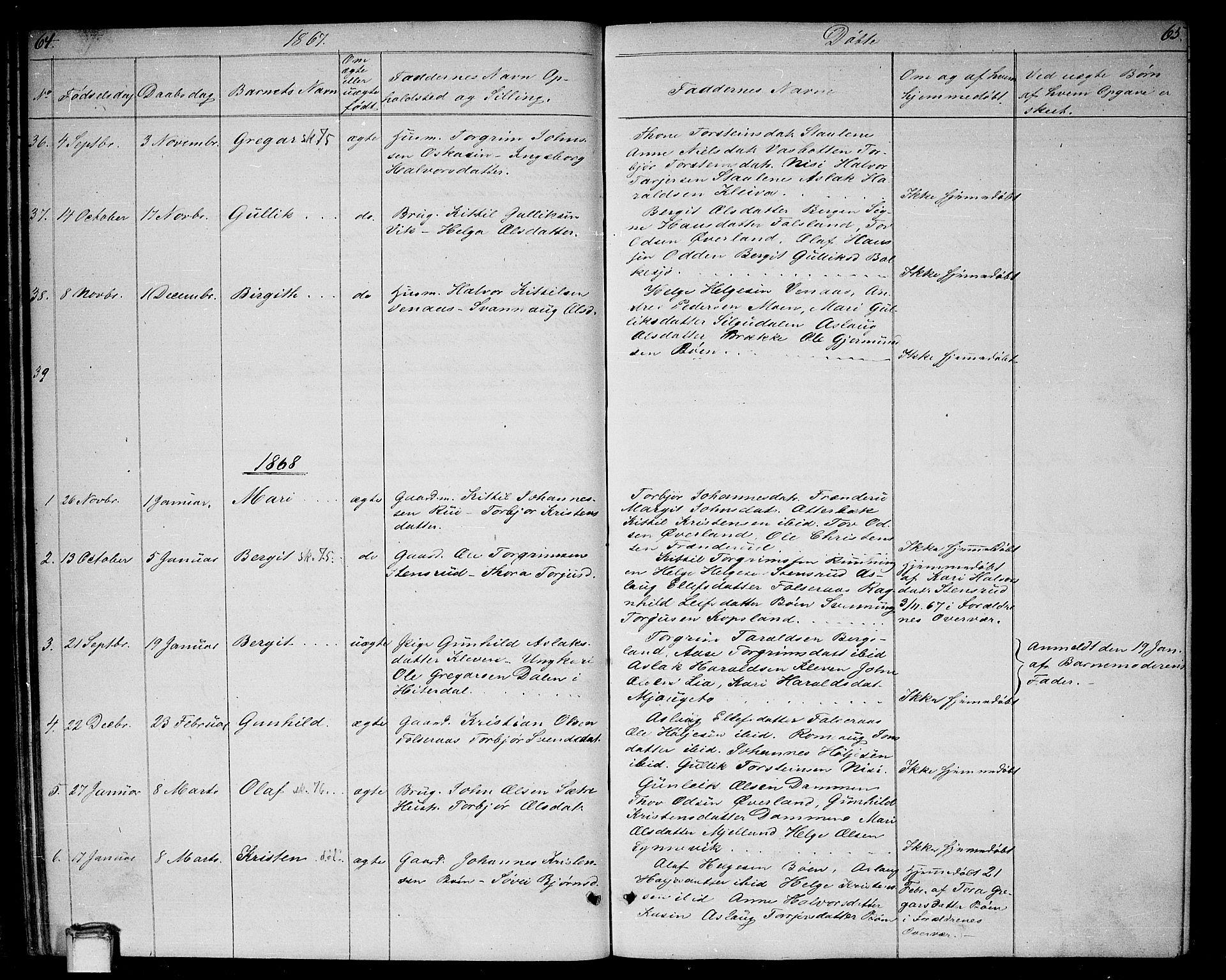 SAKO, Gransherad kirkebøker, G/Ga/L0002: Klokkerbok nr. I 2, 1854-1886, s. 64-65
