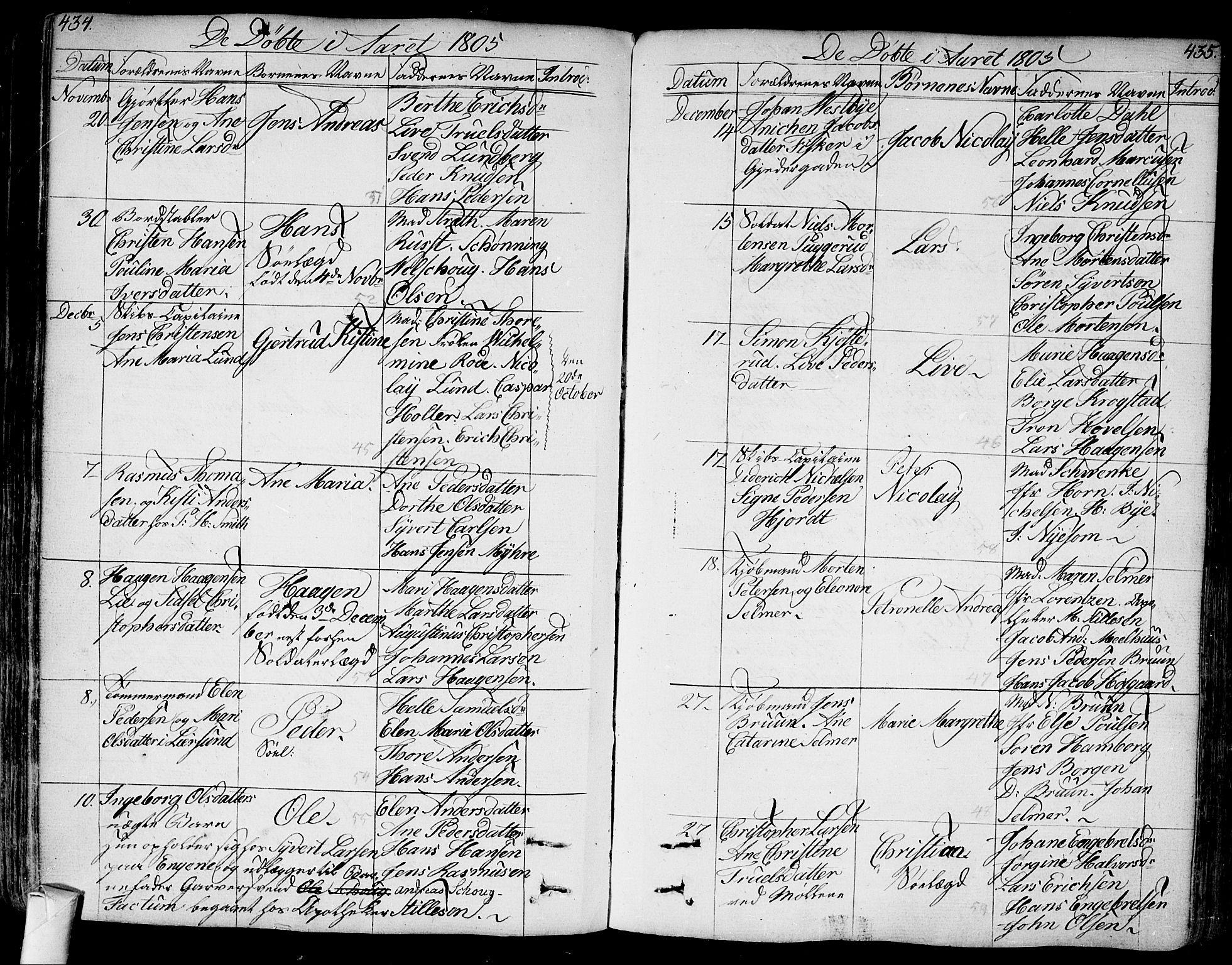 SAKO, Bragernes kirkebøker, F/Fa/L0006a: Ministerialbok nr. I 6, 1782-1814, s. 434-435