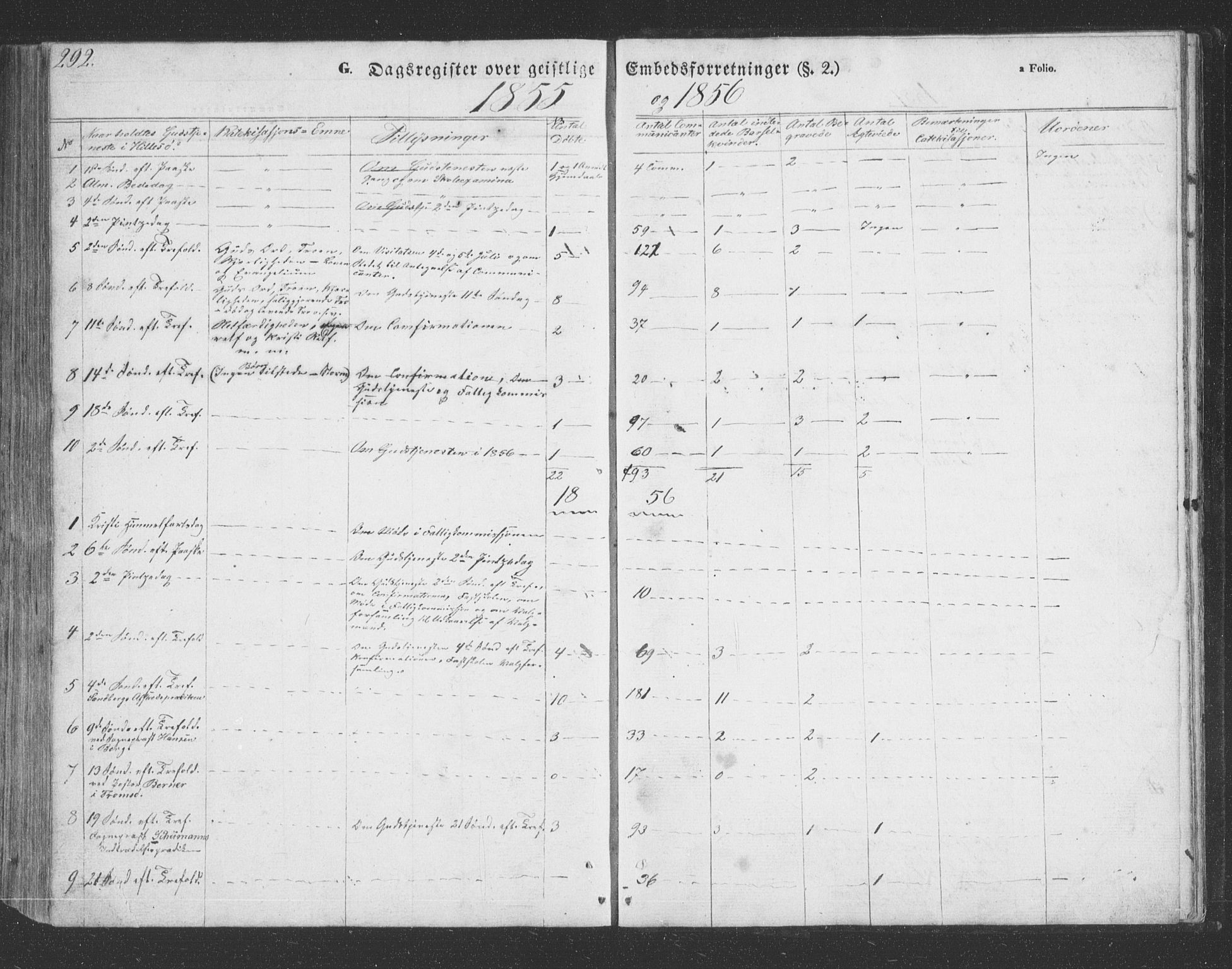 SATØ, Lenvik sokneprestembete, H/Ha: Klokkerbok nr. 20, 1855-1883, s. 292