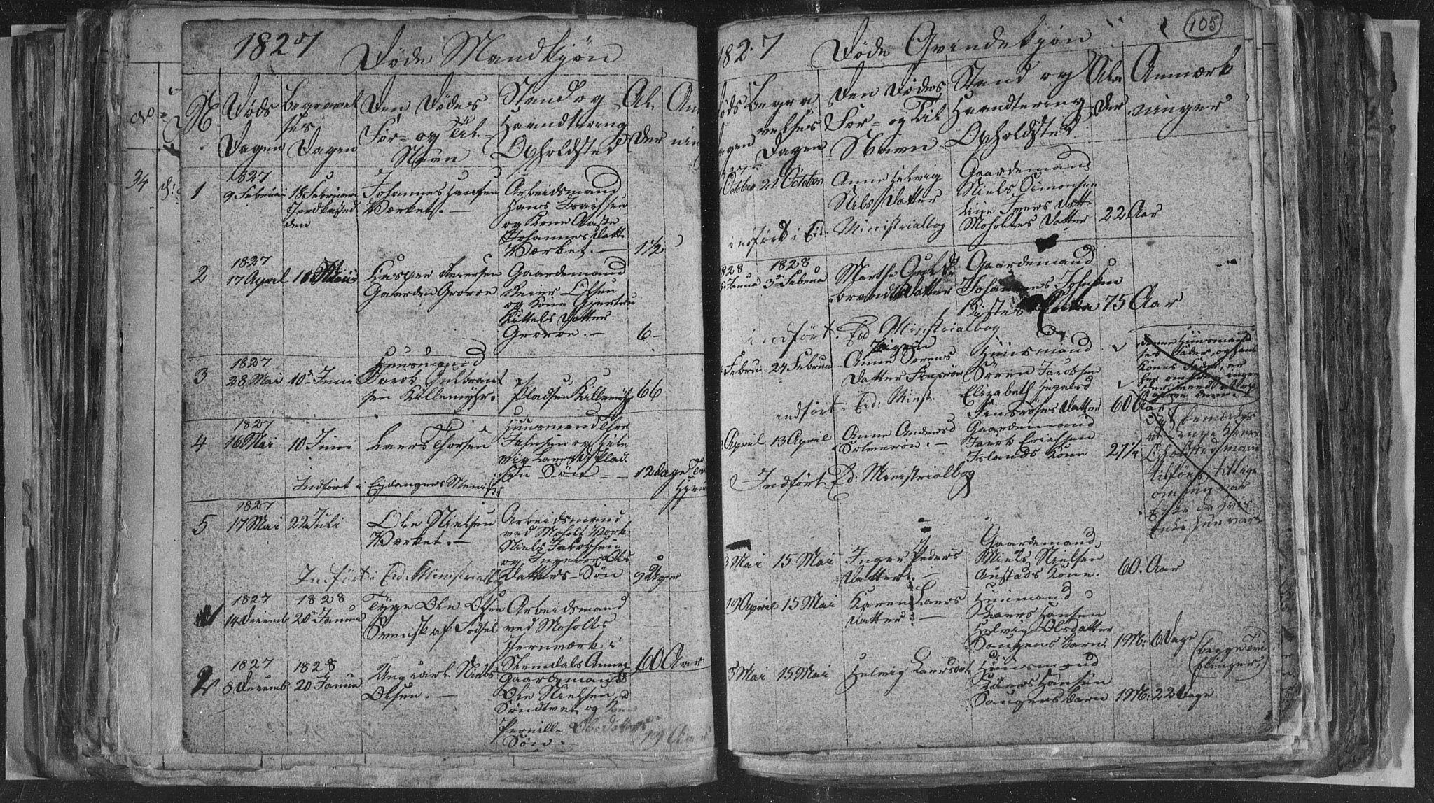 SAKO, Siljan kirkebøker, G/Ga/L0001: Klokkerbok nr. 1, 1827-1847, s. 105