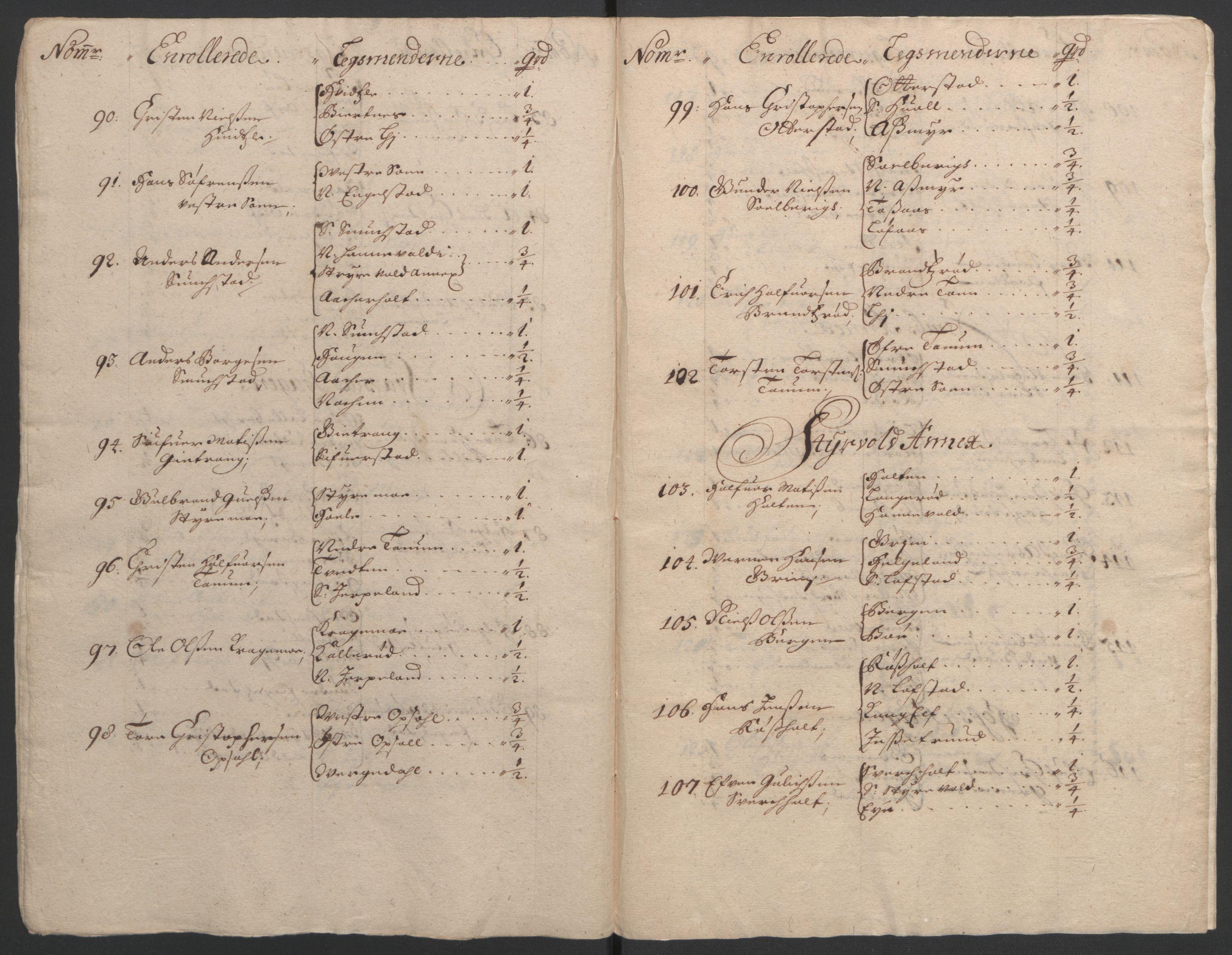 RA, Rentekammeret inntil 1814, Reviderte regnskaper, Fogderegnskap, R32/L1865: Fogderegnskap Jarlsberg grevskap, 1692, s. 225