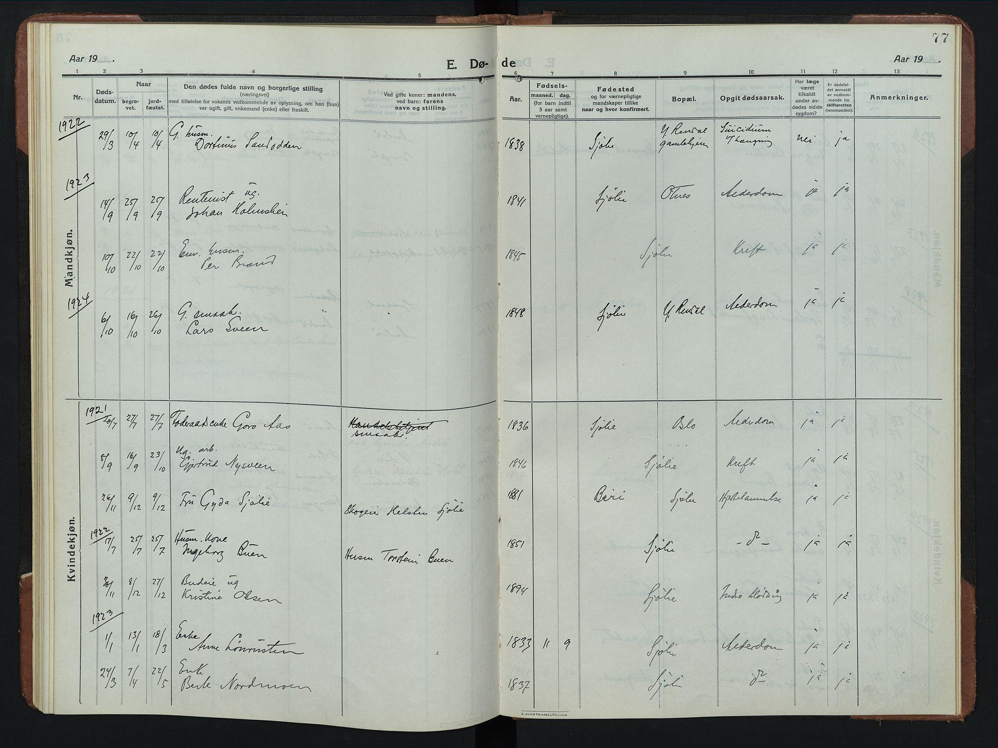 SAH, Rendalen prestekontor, H/Ha/Hab/L0008: Klokkerbok nr. 8, 1914-1948, s. 77