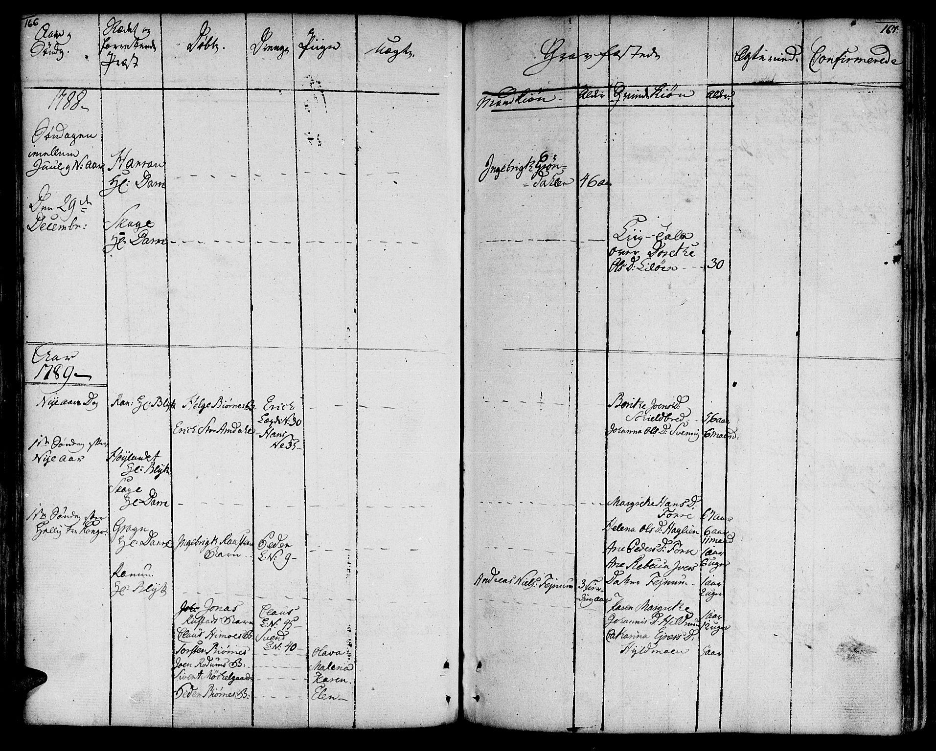 SAT, Ministerialprotokoller, klokkerbøker og fødselsregistre - Nord-Trøndelag, 764/L0544: Ministerialbok nr. 764A04, 1780-1798, s. 166-167