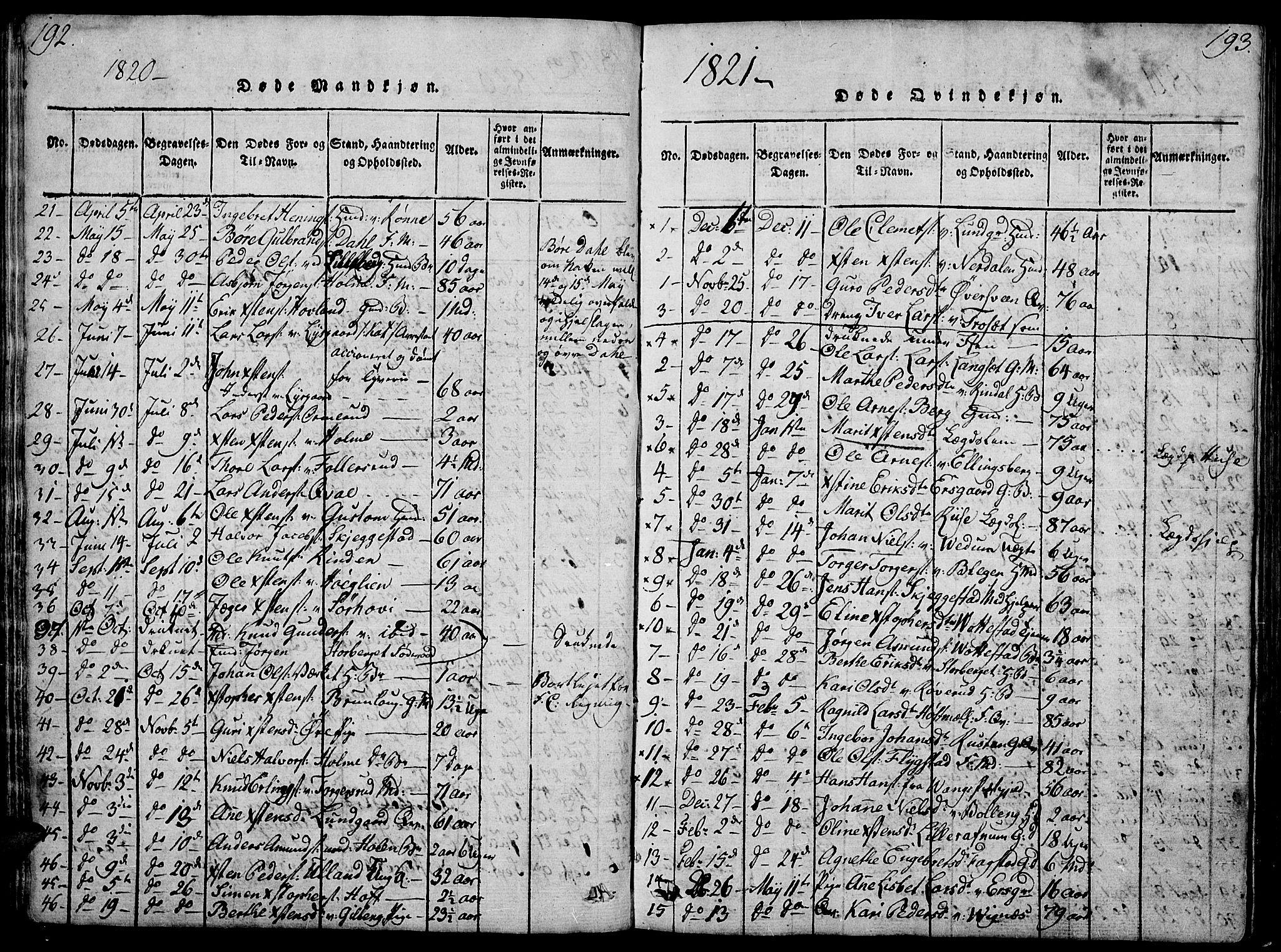 SAH, Fåberg prestekontor, Klokkerbok nr. 4, 1818-1837, s. 192-193