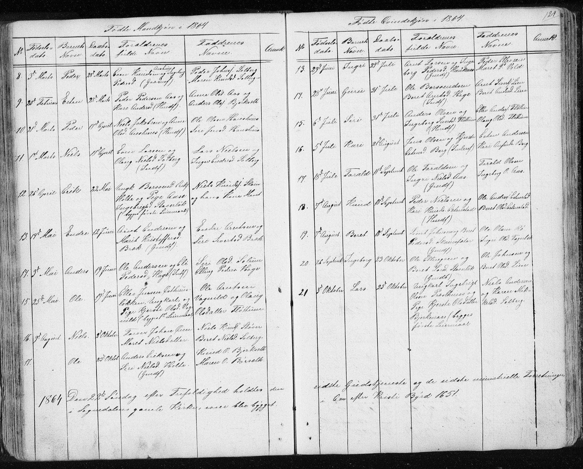 SAT, Ministerialprotokoller, klokkerbøker og fødselsregistre - Sør-Trøndelag, 689/L1043: Klokkerbok nr. 689C02, 1816-1892, s. 129