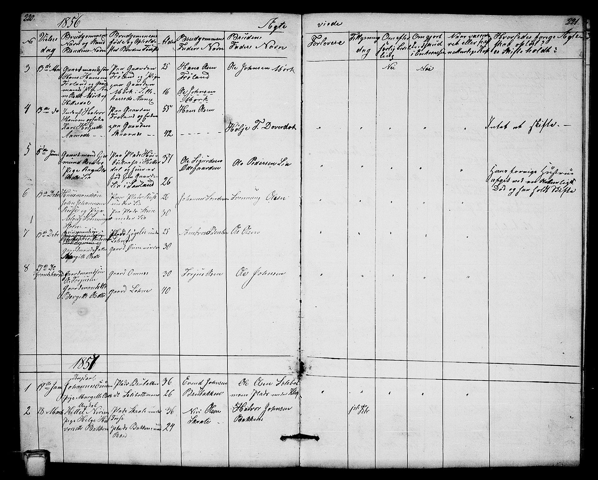 SAKO, Hjartdal kirkebøker, G/Gb/L0002: Klokkerbok nr. II 2, 1854-1884, s. 220-221
