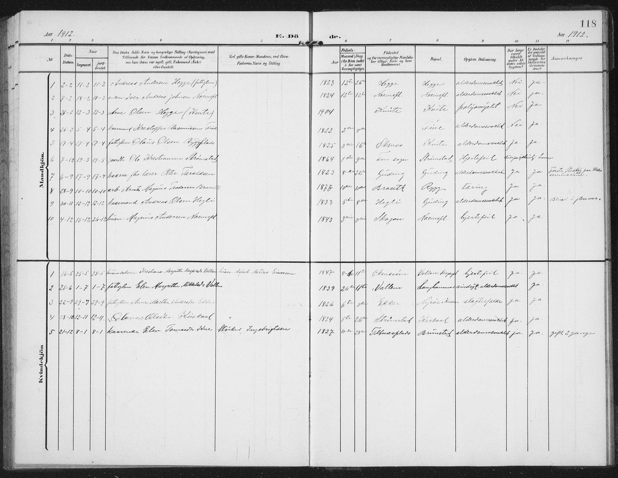 SAT, Ministerialprotokoller, klokkerbøker og fødselsregistre - Nord-Trøndelag, 747/L0460: Klokkerbok nr. 747C02, 1908-1939, s. 118
