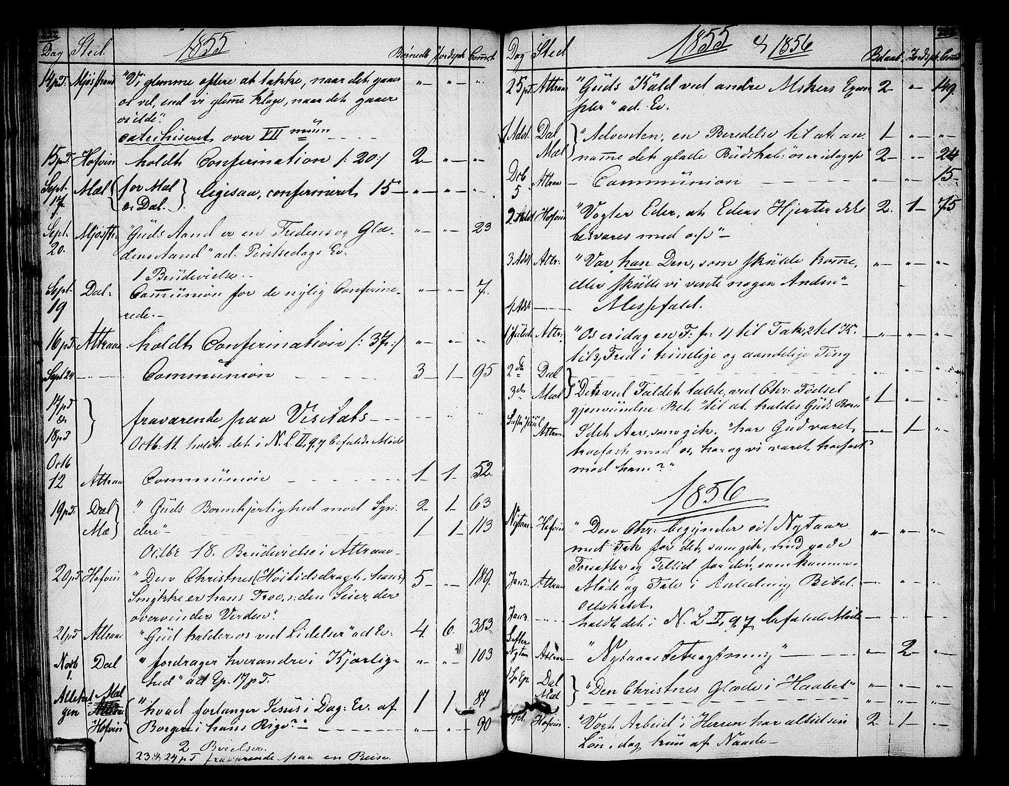 SAKO, Tinn kirkebøker, F/Fa/L0003: Ministerialbok nr. I 3, 1810-1814, s. 232-233
