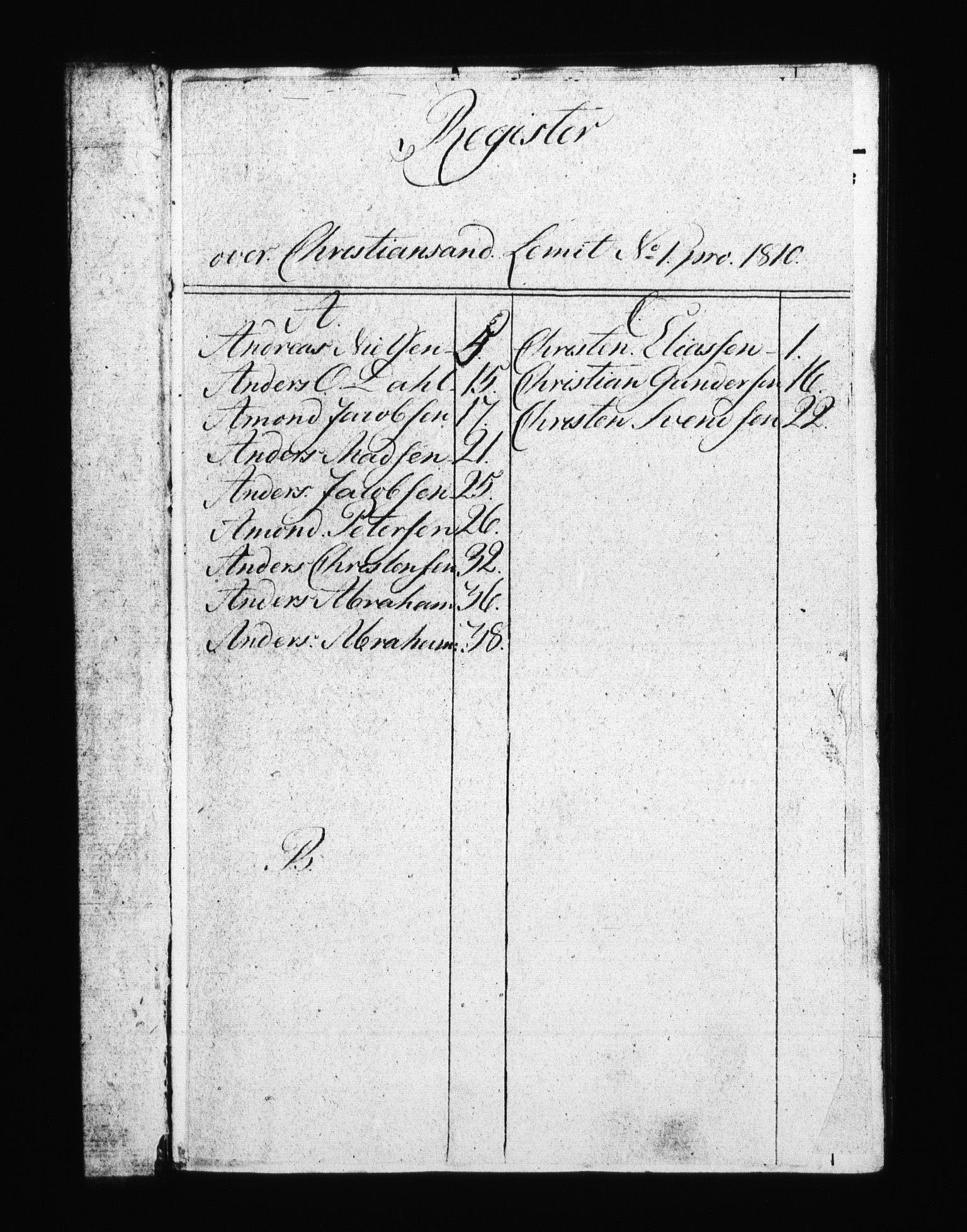 RA, Sjøetaten, F/L0104: Kristiansand limitter, bind 1, 1810