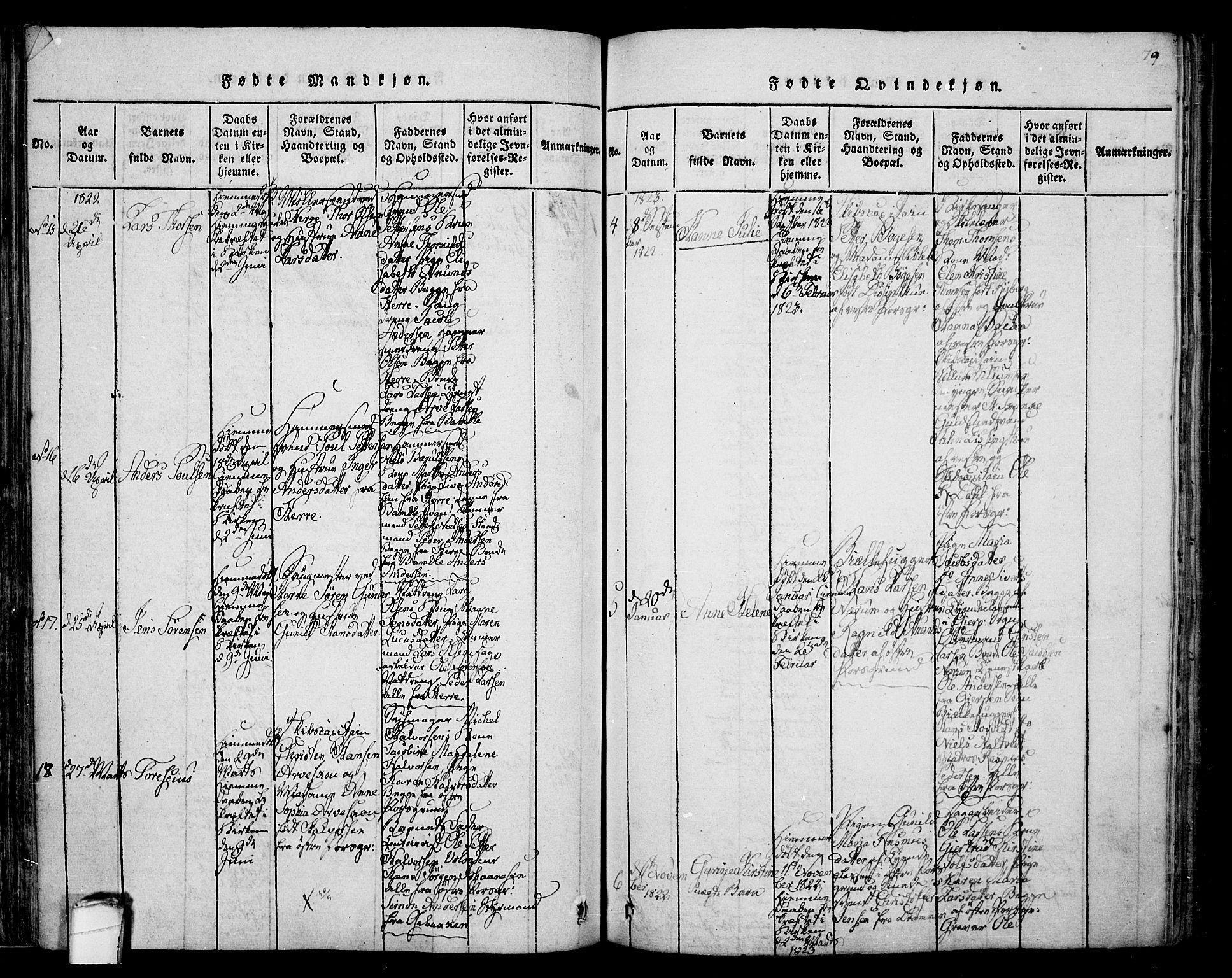 SAKO, Porsgrunn kirkebøker , F/Fa/L0004: Ministerialbok nr. 4, 1814-1828, s. 79