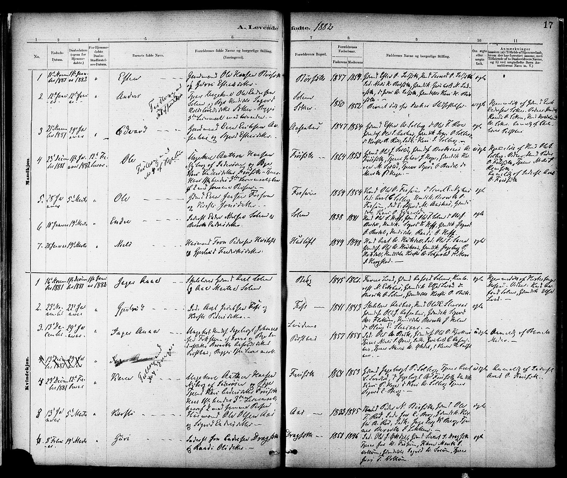 SAT, Ministerialprotokoller, klokkerbøker og fødselsregistre - Sør-Trøndelag, 689/L1040: Ministerialbok nr. 689A05, 1878-1890, s. 17