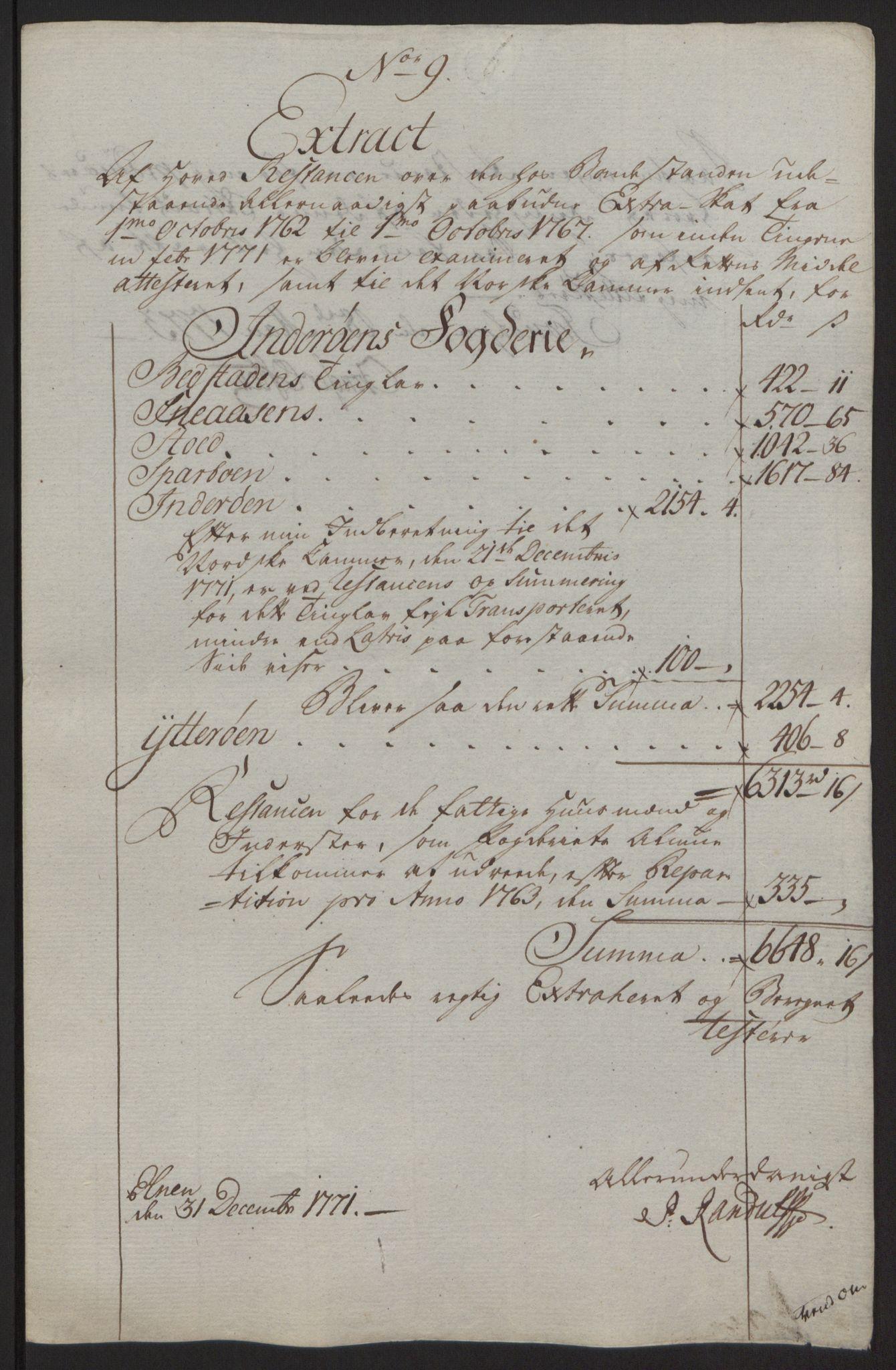 RA, Rentekammeret inntil 1814, Reviderte regnskaper, Fogderegnskap, R63/L4420: Ekstraskatten Inderøy, 1762-1772, s. 443