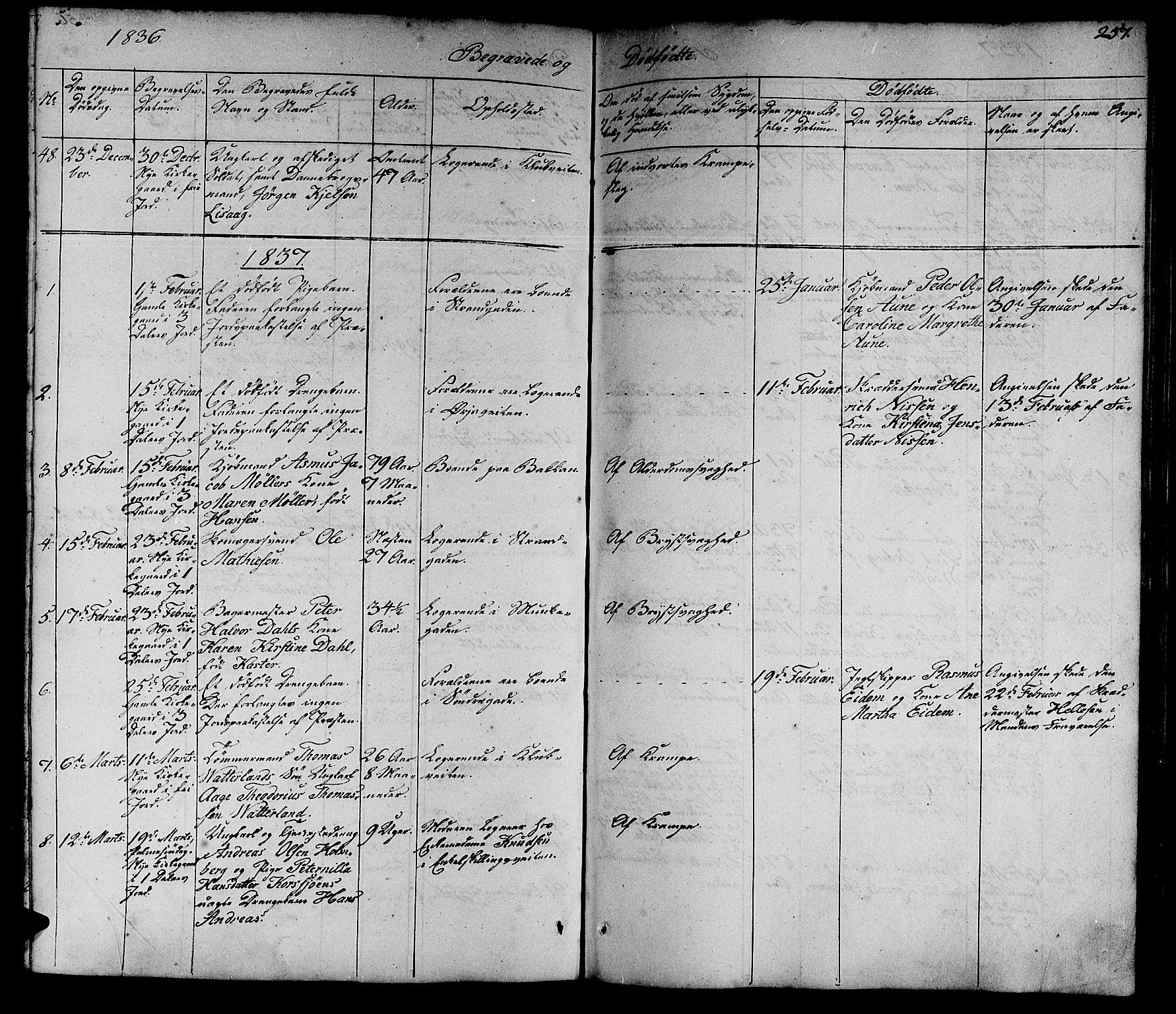 SAT, Ministerialprotokoller, klokkerbøker og fødselsregistre - Sør-Trøndelag, 602/L0136: Klokkerbok nr. 602C04, 1833-1845, s. 257