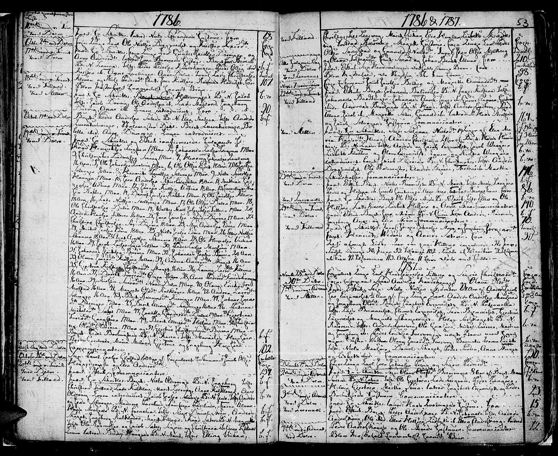 SAT, Ministerialprotokoller, klokkerbøker og fødselsregistre - Sør-Trøndelag, 634/L0526: Ministerialbok nr. 634A02, 1775-1818, s. 53