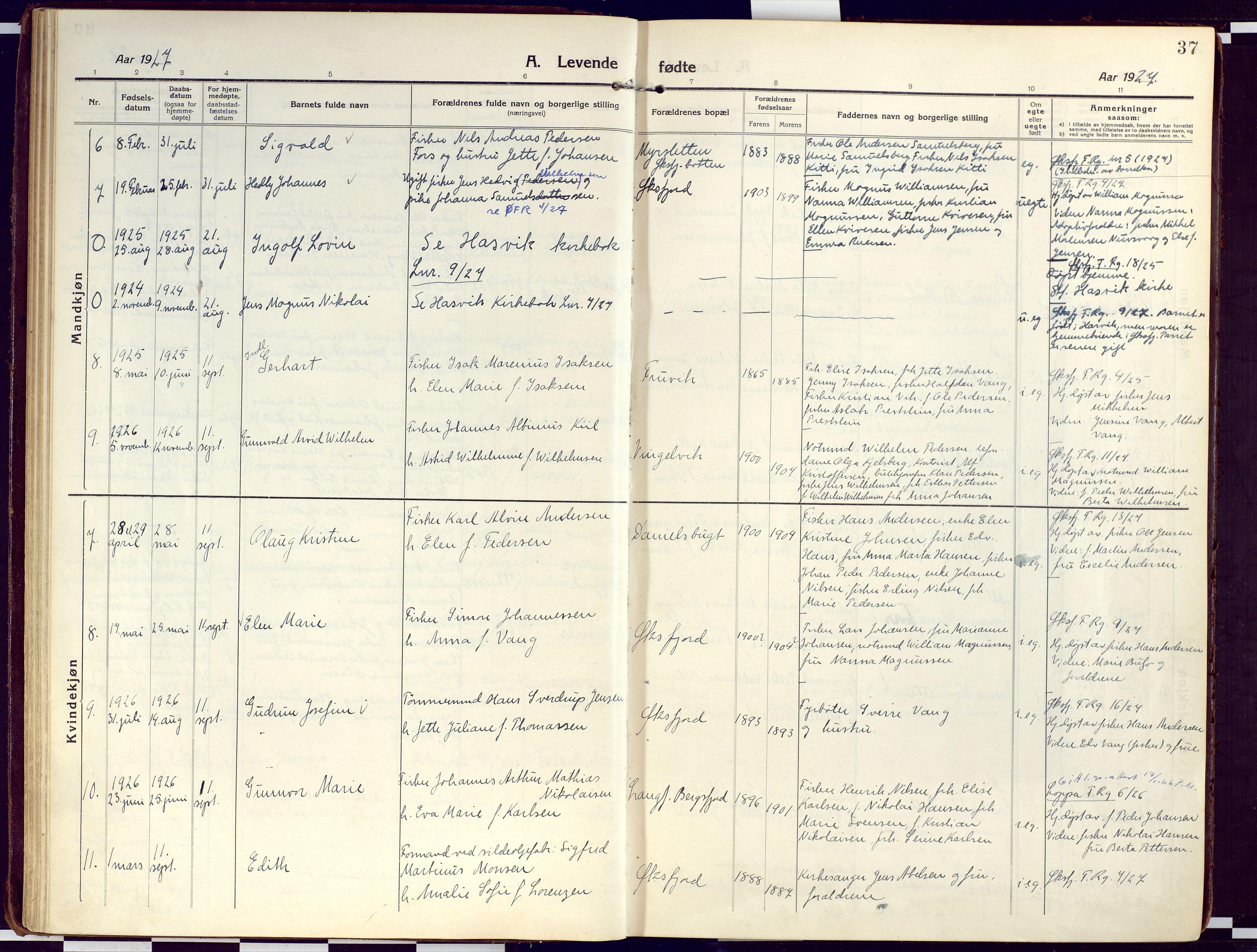 SATØ, Loppa sokneprestkontor, H/Ha/L0012kirke: Ministerialbok nr. 12, 1917-1932, s. 37