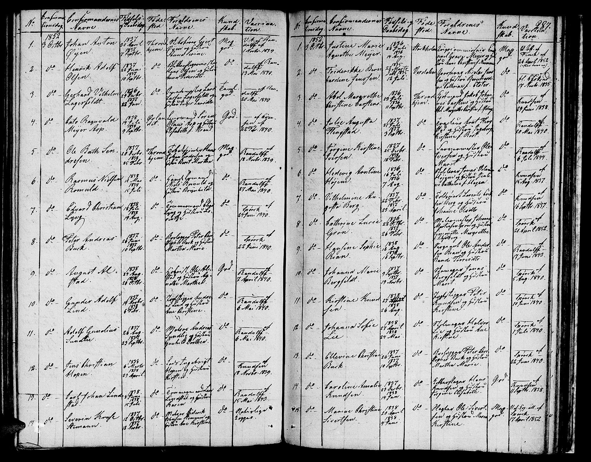 SAT, Ministerialprotokoller, klokkerbøker og fødselsregistre - Sør-Trøndelag, 601/L0070: Residerende kapellans bok nr. 601B03, 1821-1881, s. 287