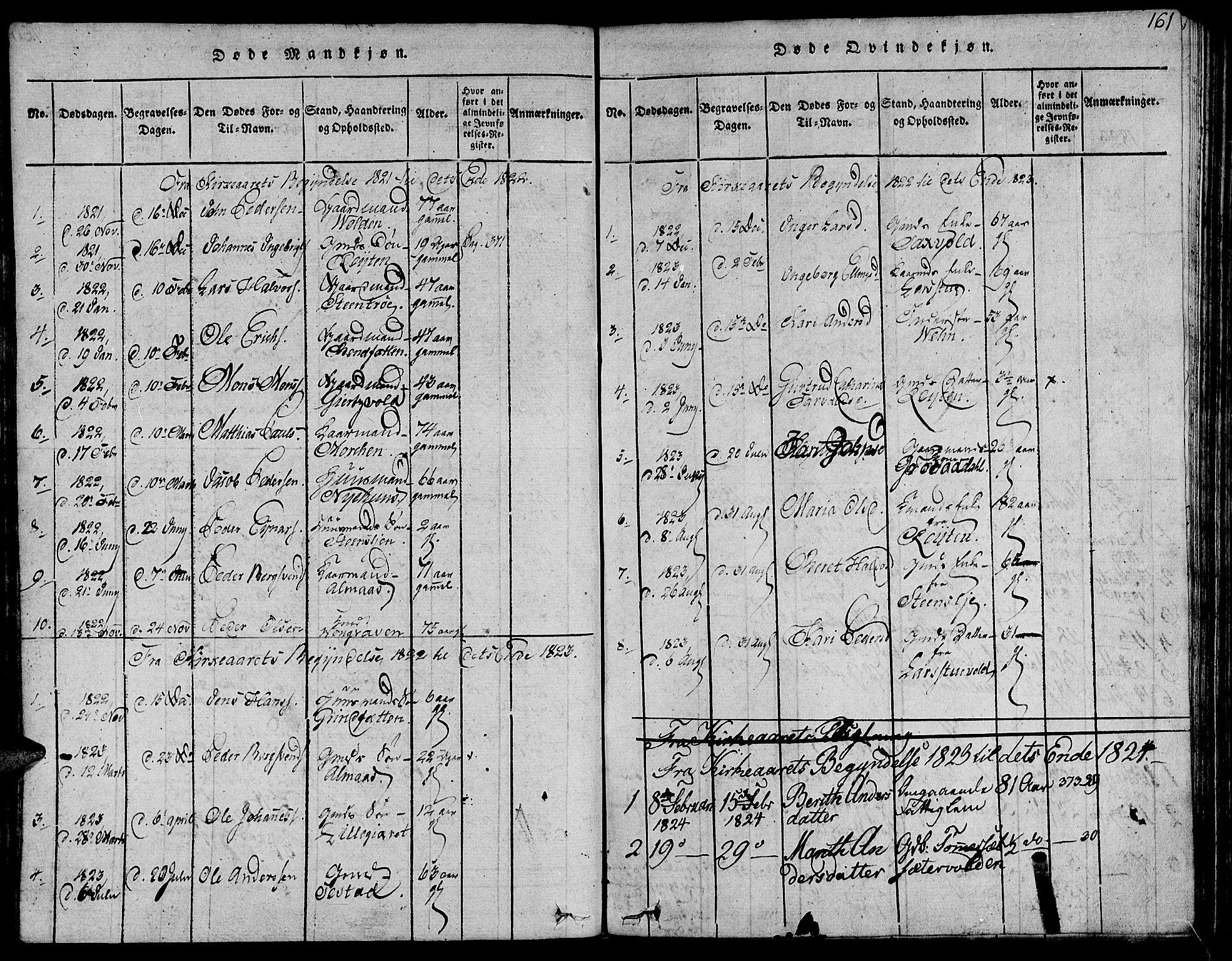 SAT, Ministerialprotokoller, klokkerbøker og fødselsregistre - Sør-Trøndelag, 685/L0956: Ministerialbok nr. 685A03 /3, 1817-1829, s. 161