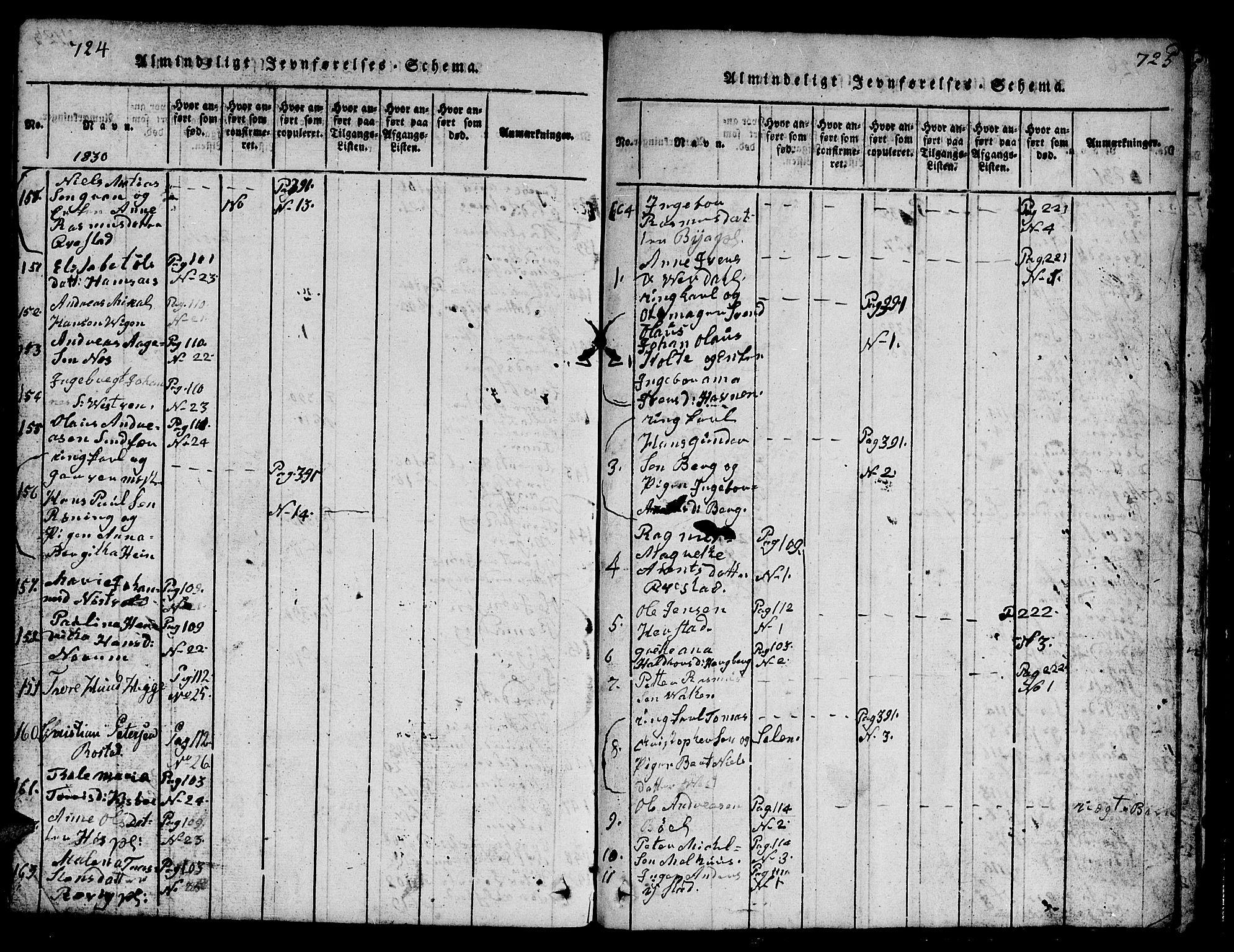SAT, Ministerialprotokoller, klokkerbøker og fødselsregistre - Nord-Trøndelag, 730/L0298: Klokkerbok nr. 730C01, 1816-1849, s. 724-725