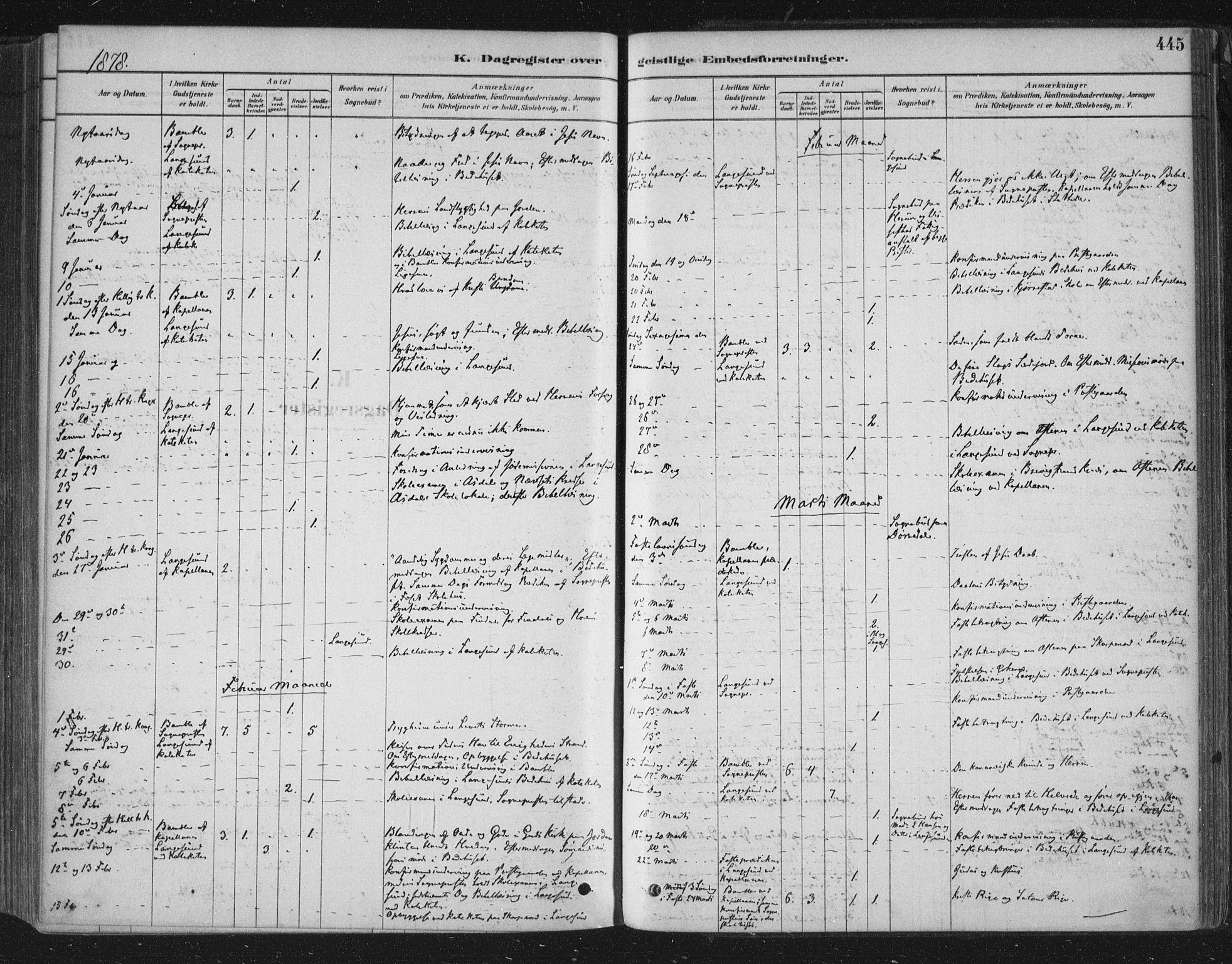 SAKO, Bamble kirkebøker, F/Fa/L0007: Ministerialbok nr. I 7, 1878-1888, s. 445