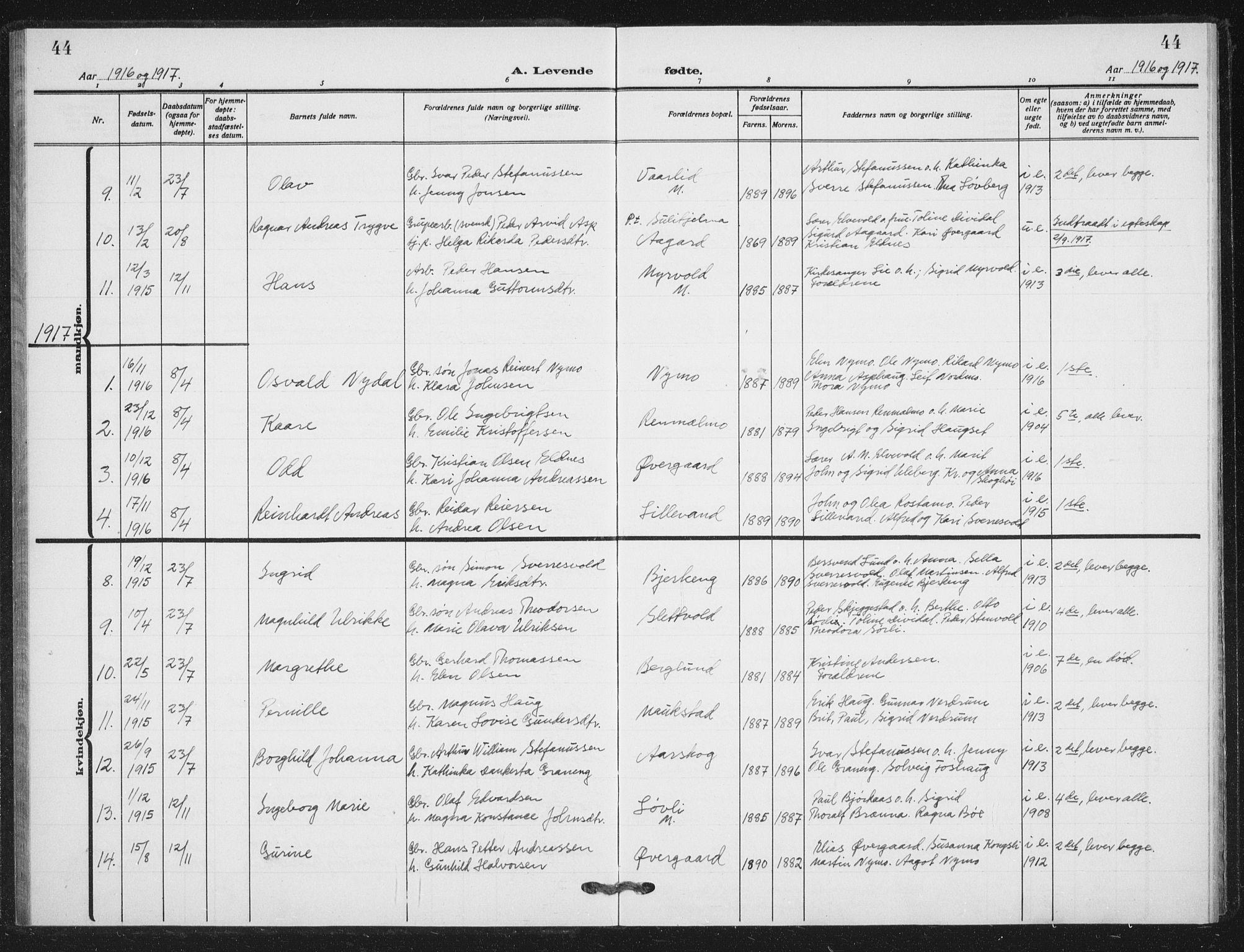 SATØ, Målselv sokneprestembete, G/Ga/Gab/L0012klokker: Klokkerbok nr. 12, 1900-1936, s. 44