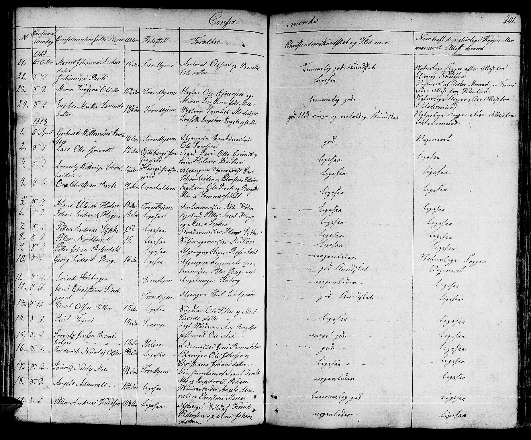 SAT, Ministerialprotokoller, klokkerbøker og fødselsregistre - Sør-Trøndelag, 601/L0045: Ministerialbok nr. 601A13, 1821-1831, s. 201