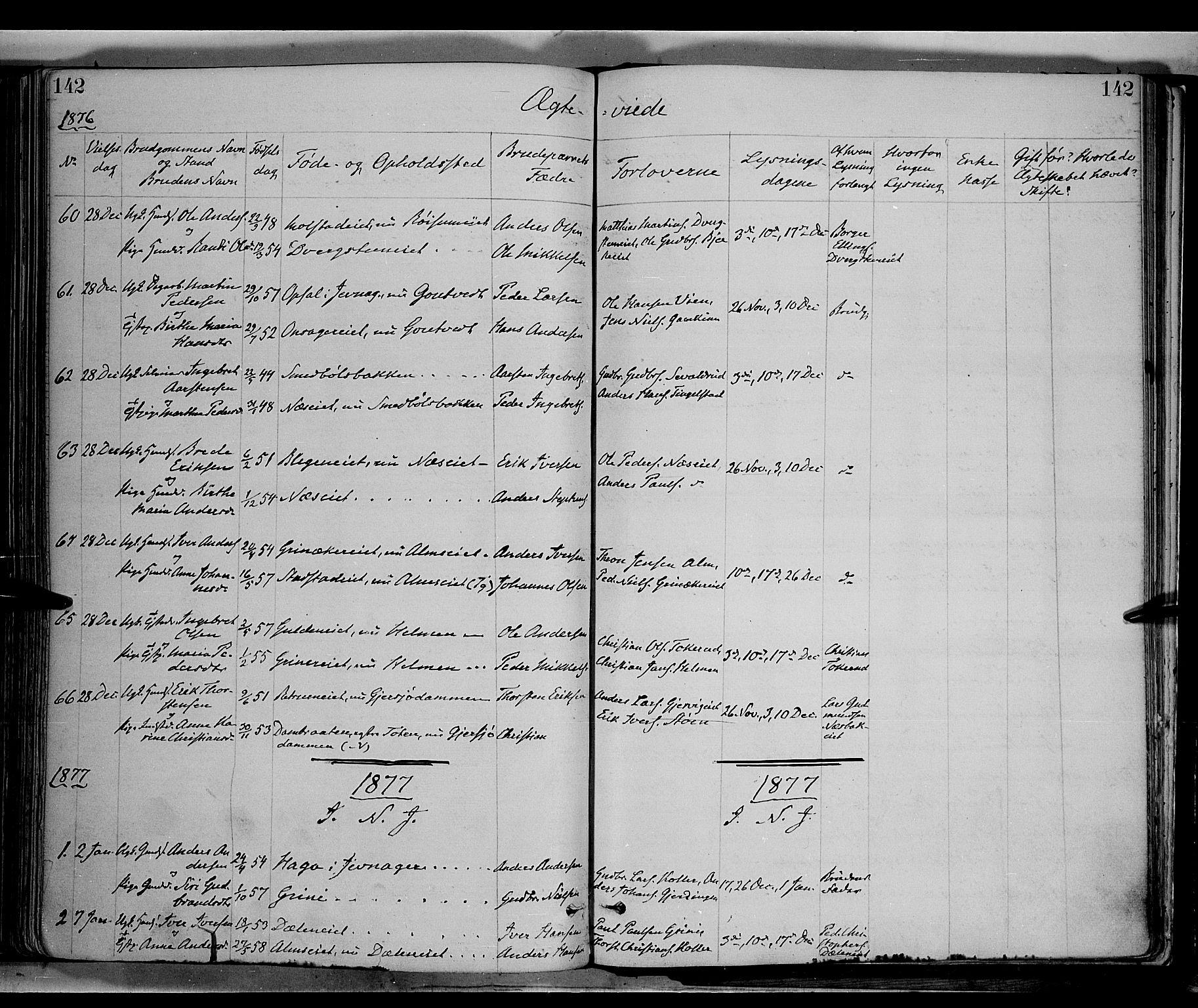 SAH, Gran prestekontor, Ministerialbok nr. 13, 1875-1879, s. 142