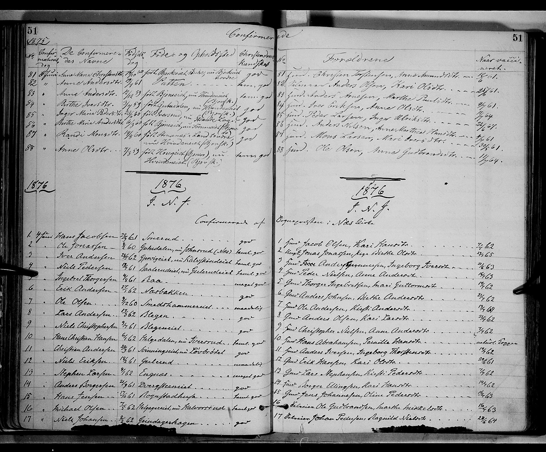 SAH, Gran prestekontor, Ministerialbok nr. 13, 1875-1879, s. 51