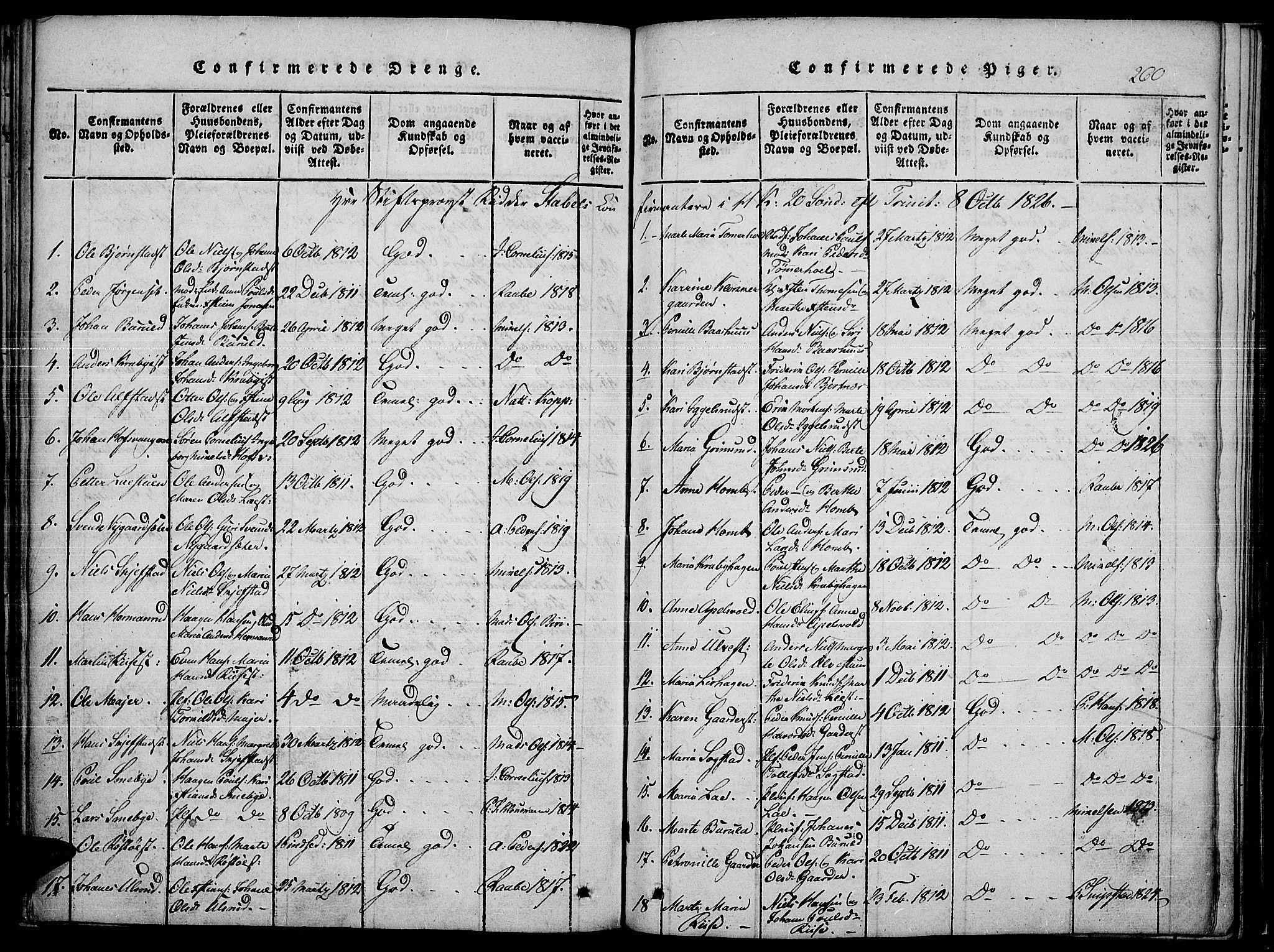 SAH, Toten prestekontor, Ministerialbok nr. 10, 1820-1828, s. 260