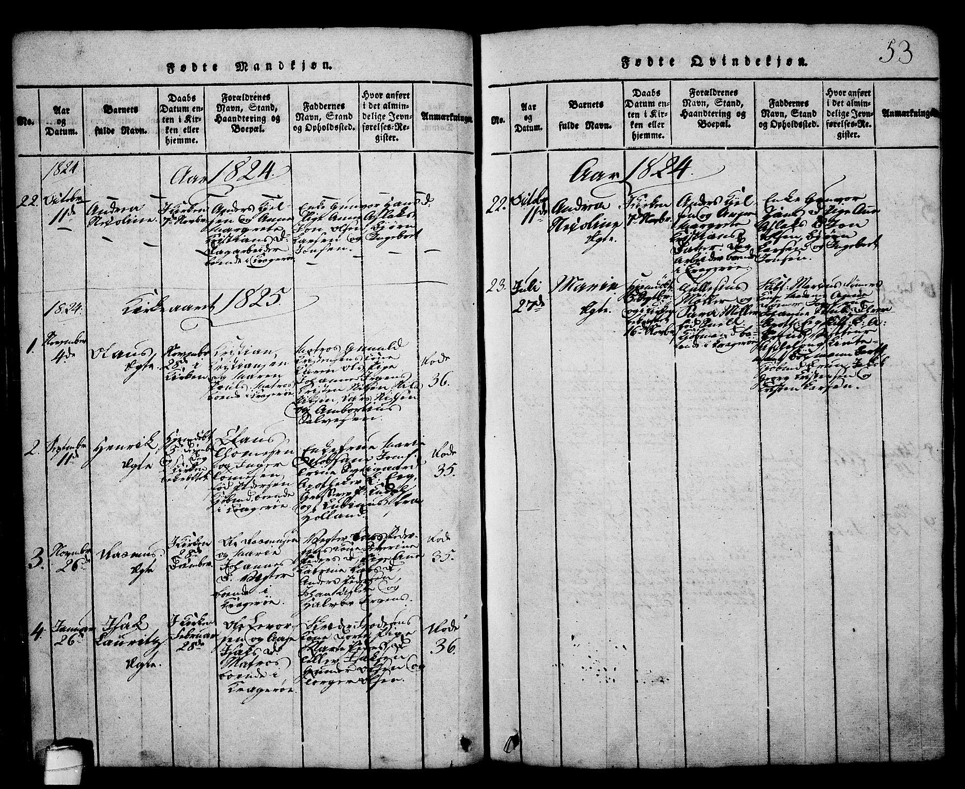 SAKO, Kragerø kirkebøker, G/Ga/L0002: Klokkerbok nr. 2, 1814-1831, s. 53