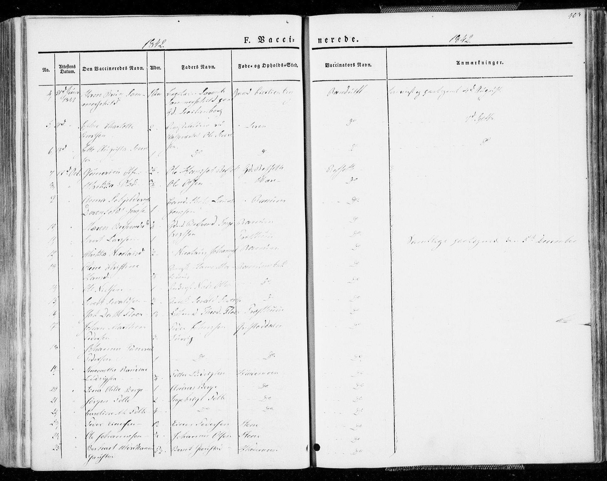 SAT, Ministerialprotokoller, klokkerbøker og fødselsregistre - Sør-Trøndelag, 606/L0290: Ministerialbok nr. 606A05, 1841-1847, s. 403