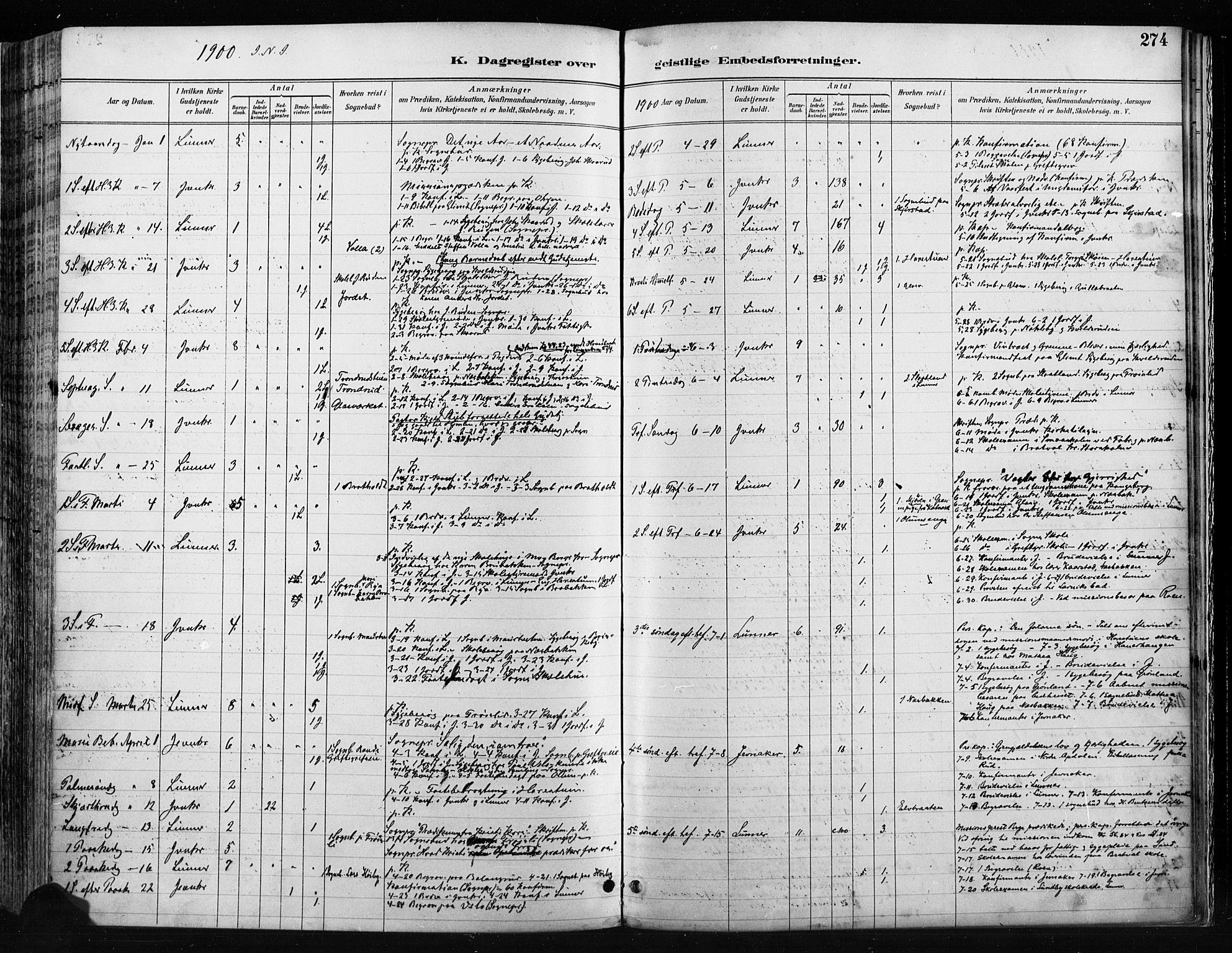 SAH, Jevnaker prestekontor, Ministerialbok nr. 9, 1891-1901, s. 274