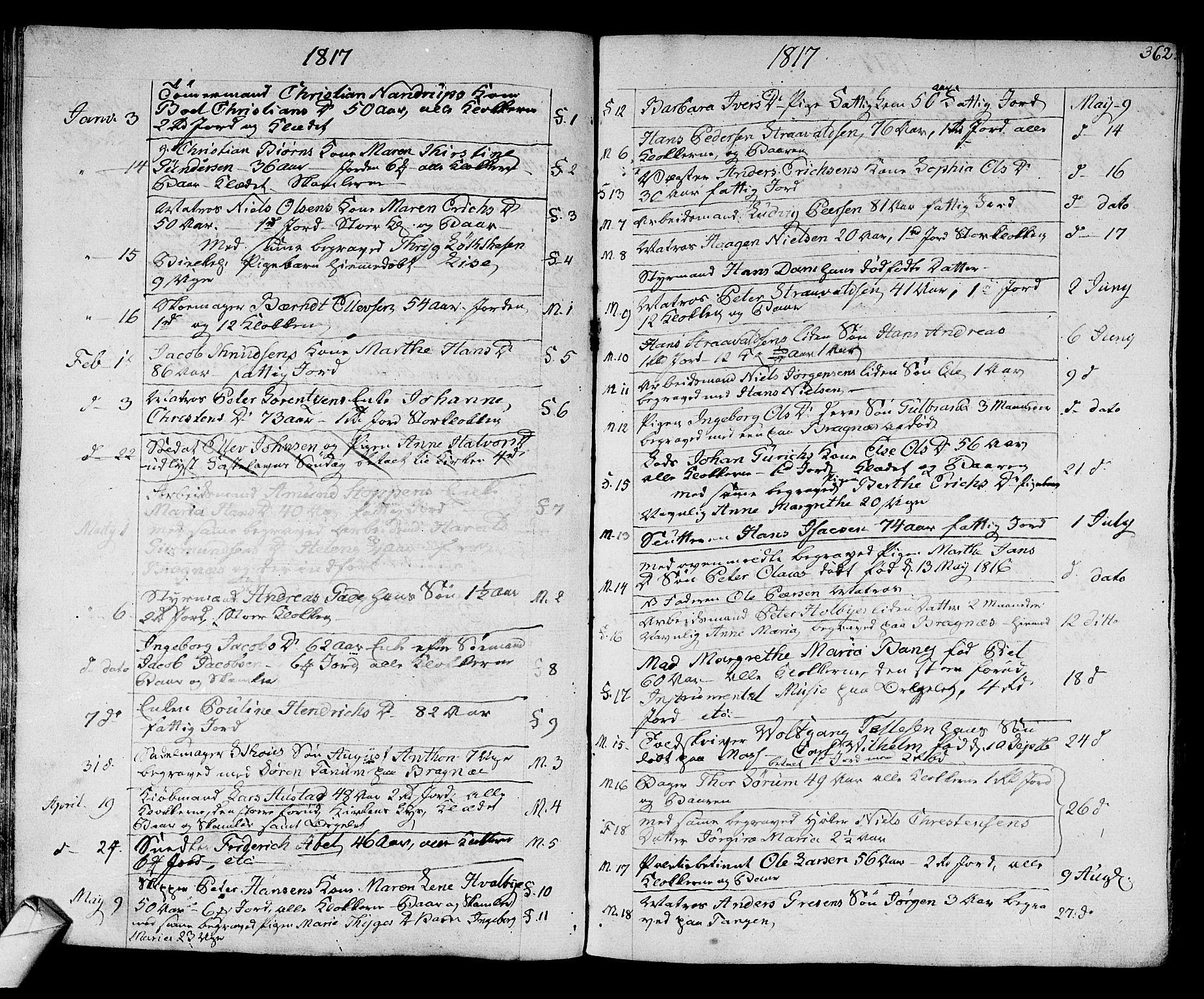 SAKO, Strømsø kirkebøker, F/Fa/L0010: Ministerialbok nr. I 10, 1792-1822, s. 362