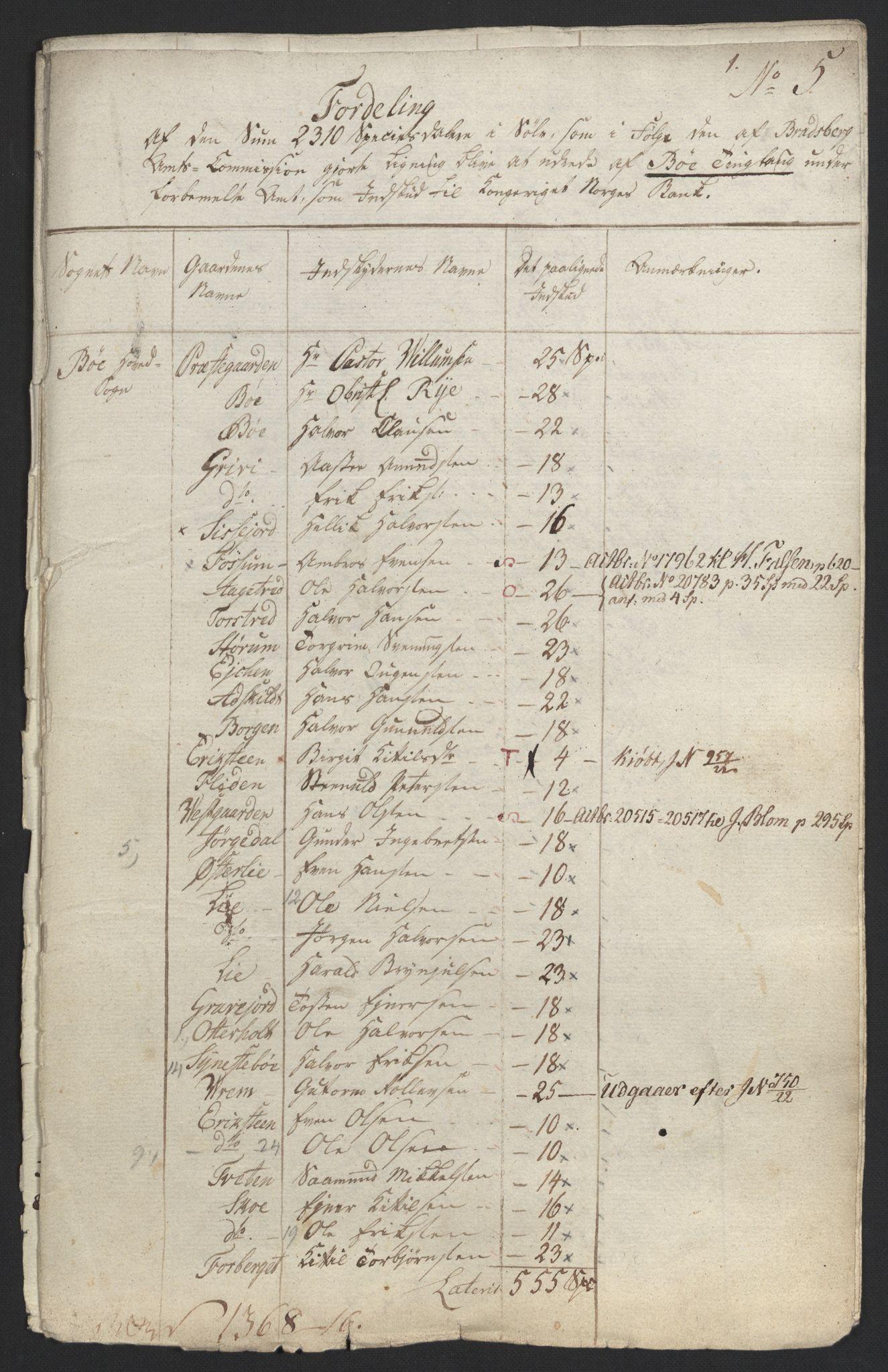 NOBA, Norges Bank/Sølvskatten 1816*, 1816-1824, s. 65