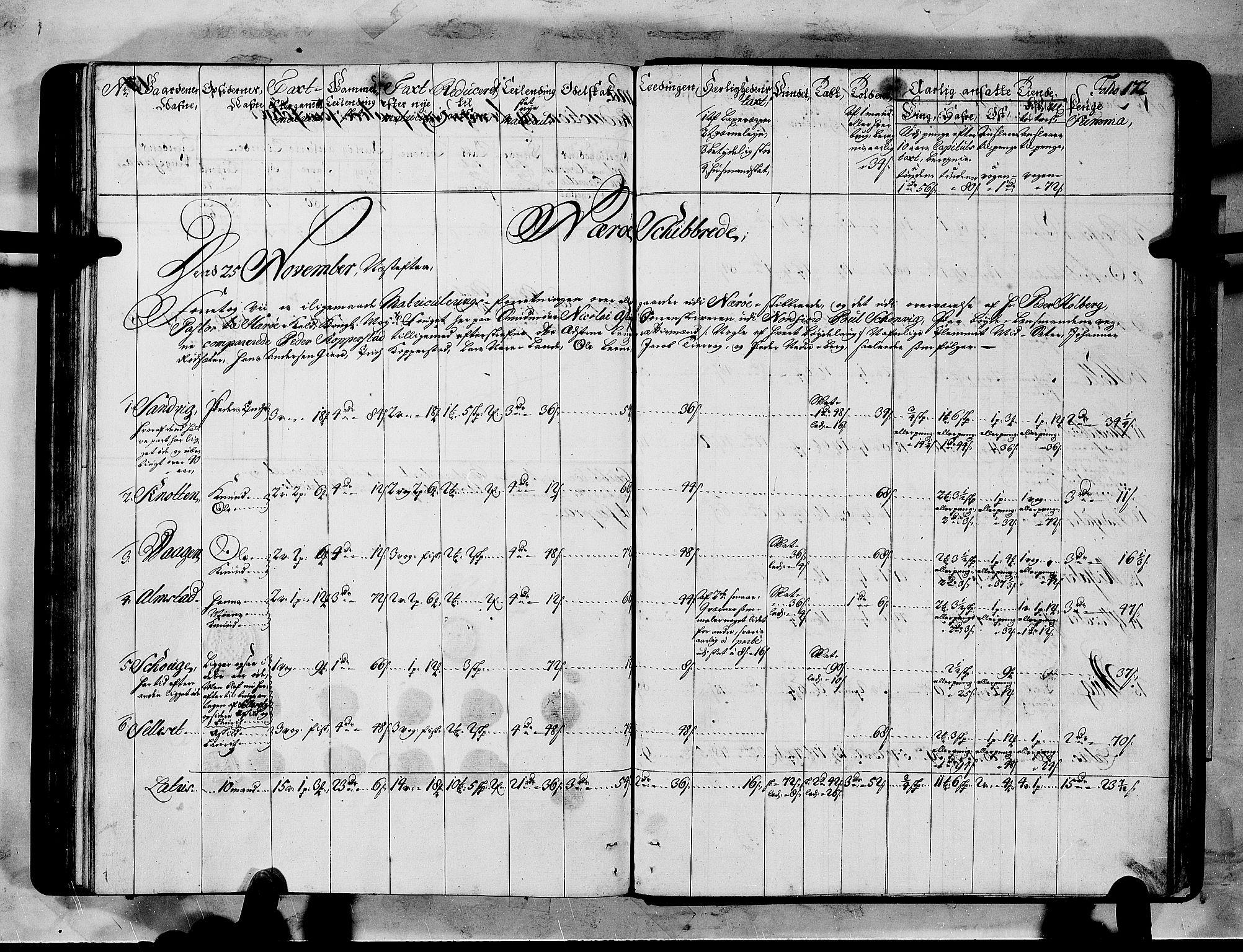 RA, Rentekammeret inntil 1814, Realistisk ordnet avdeling, N/Nb/Nbf/L0151: Sunnmøre matrikkelprotokoll, 1724, s. 171b-172a