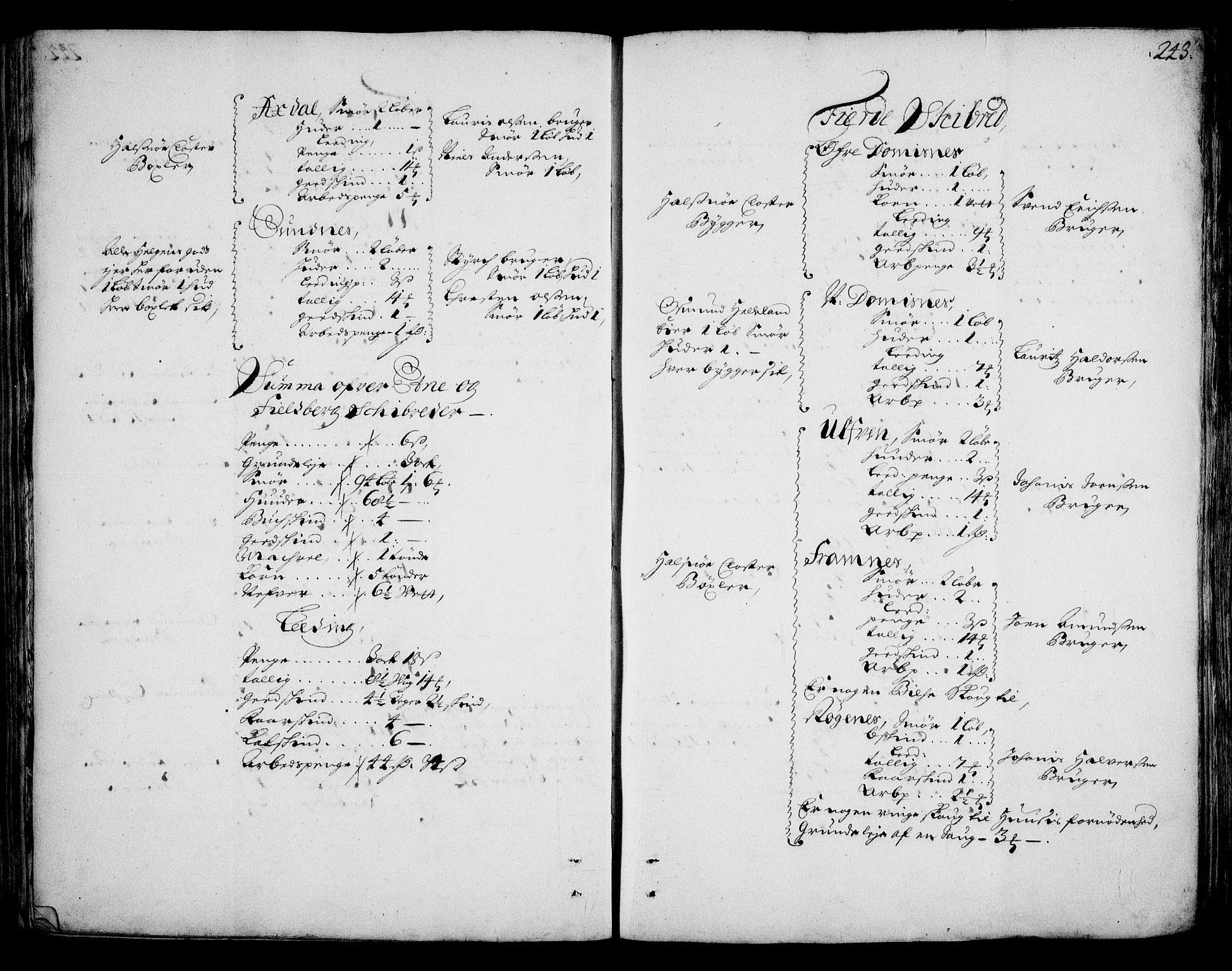 RA, Rentekammeret inntil 1814, Realistisk ordnet avdeling, On/L0002: [Jj 3]: Besiktigelsesforretninger over Halsnøy klosters gods, 1659-1703, s. 242b-243a