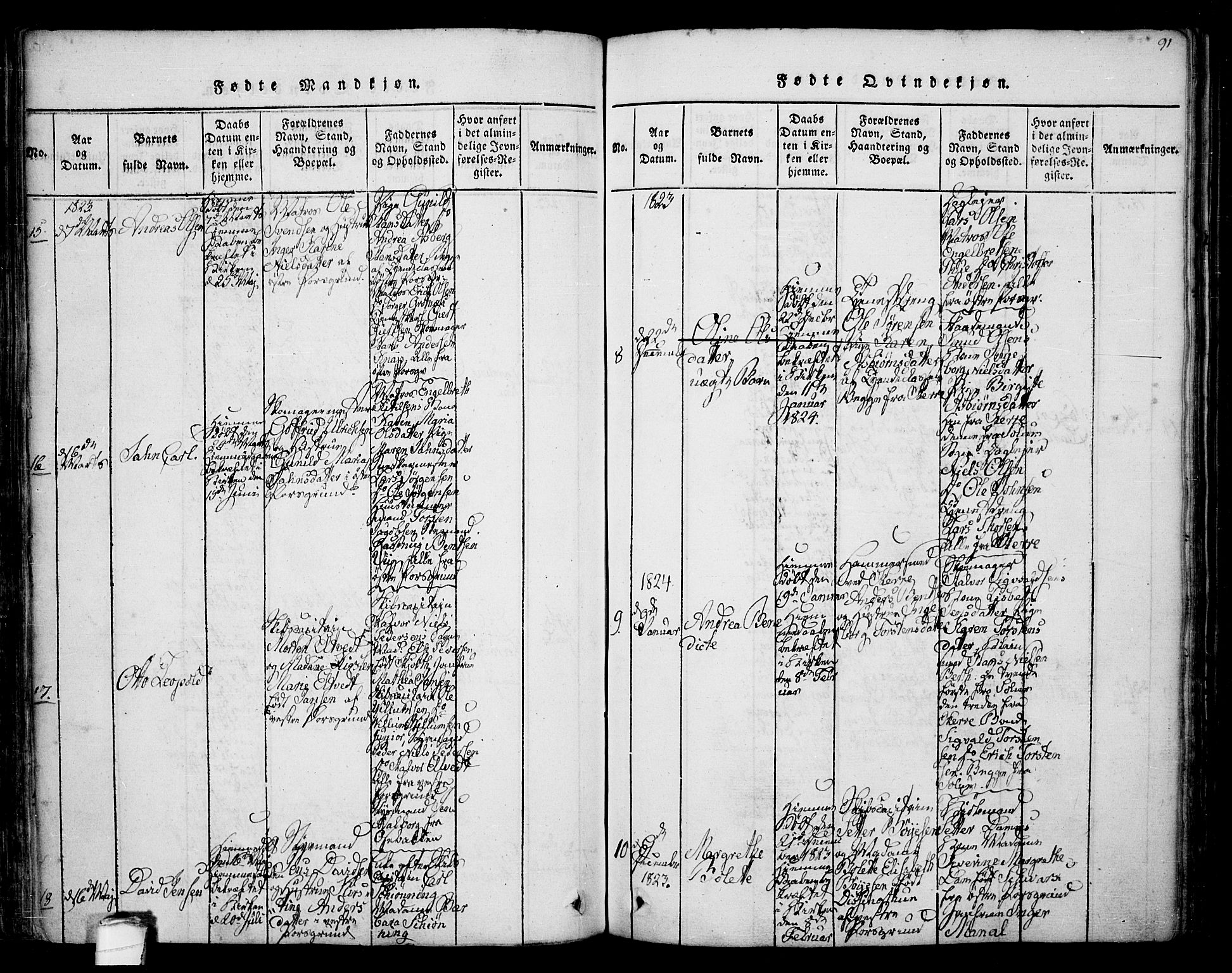 SAKO, Porsgrunn kirkebøker , F/Fa/L0004: Ministerialbok nr. 4, 1814-1828, s. 91