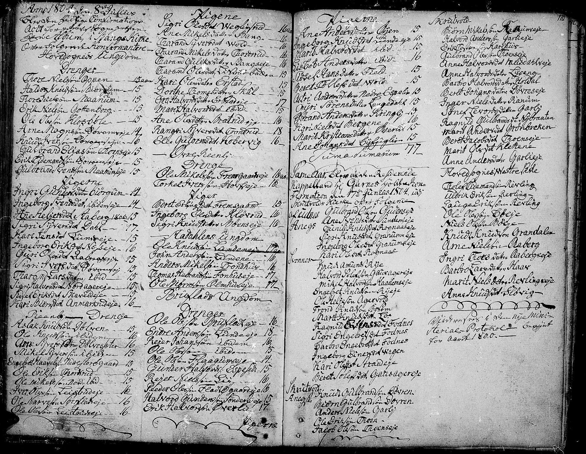 SAH, Aurdal prestekontor, Ministerialbok nr. 6, 1781-1804, s. 170