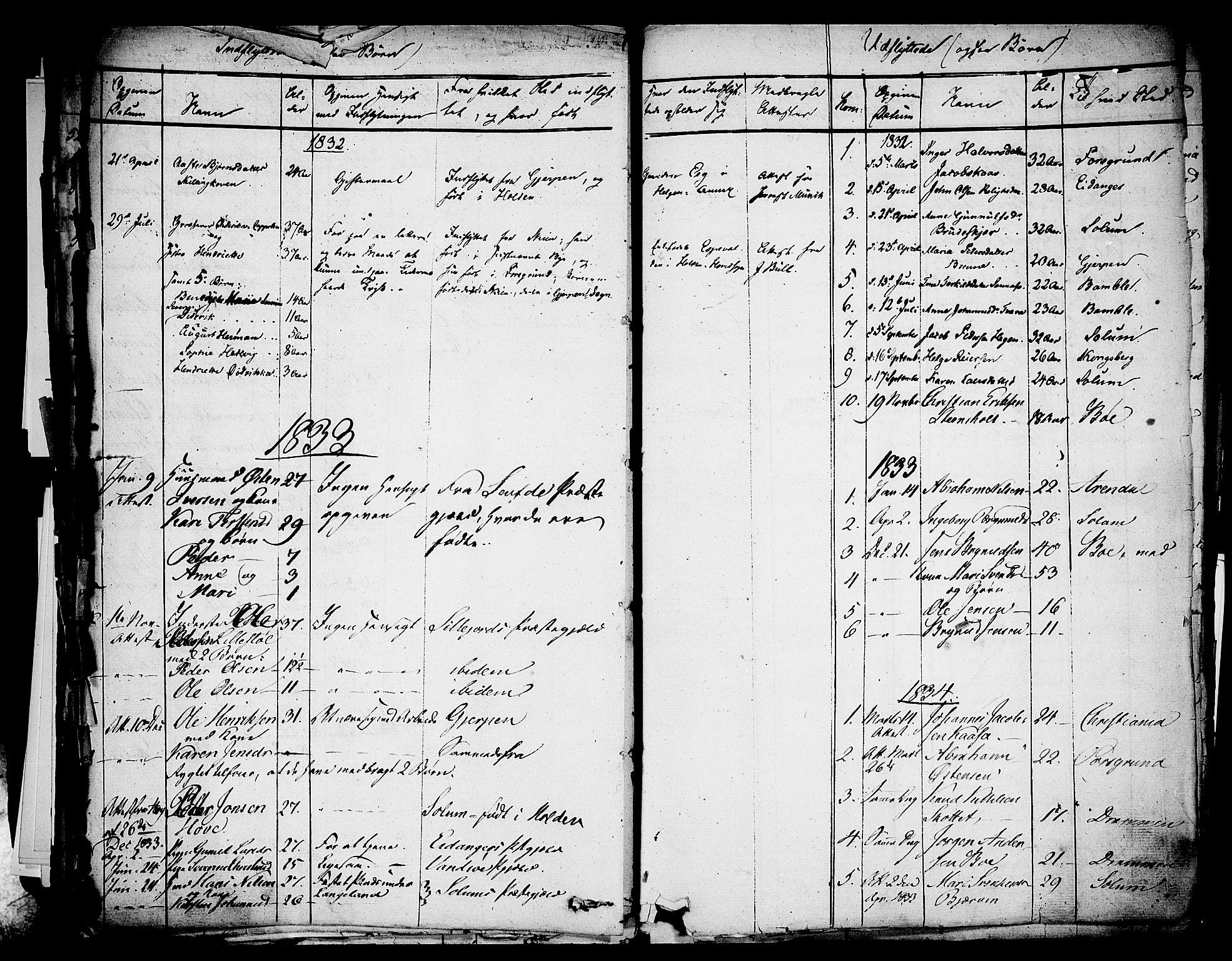 SAKO, Holla kirkebøker, F/Fa/L0004: Ministerialbok nr. 4, 1830-1848, s. 393