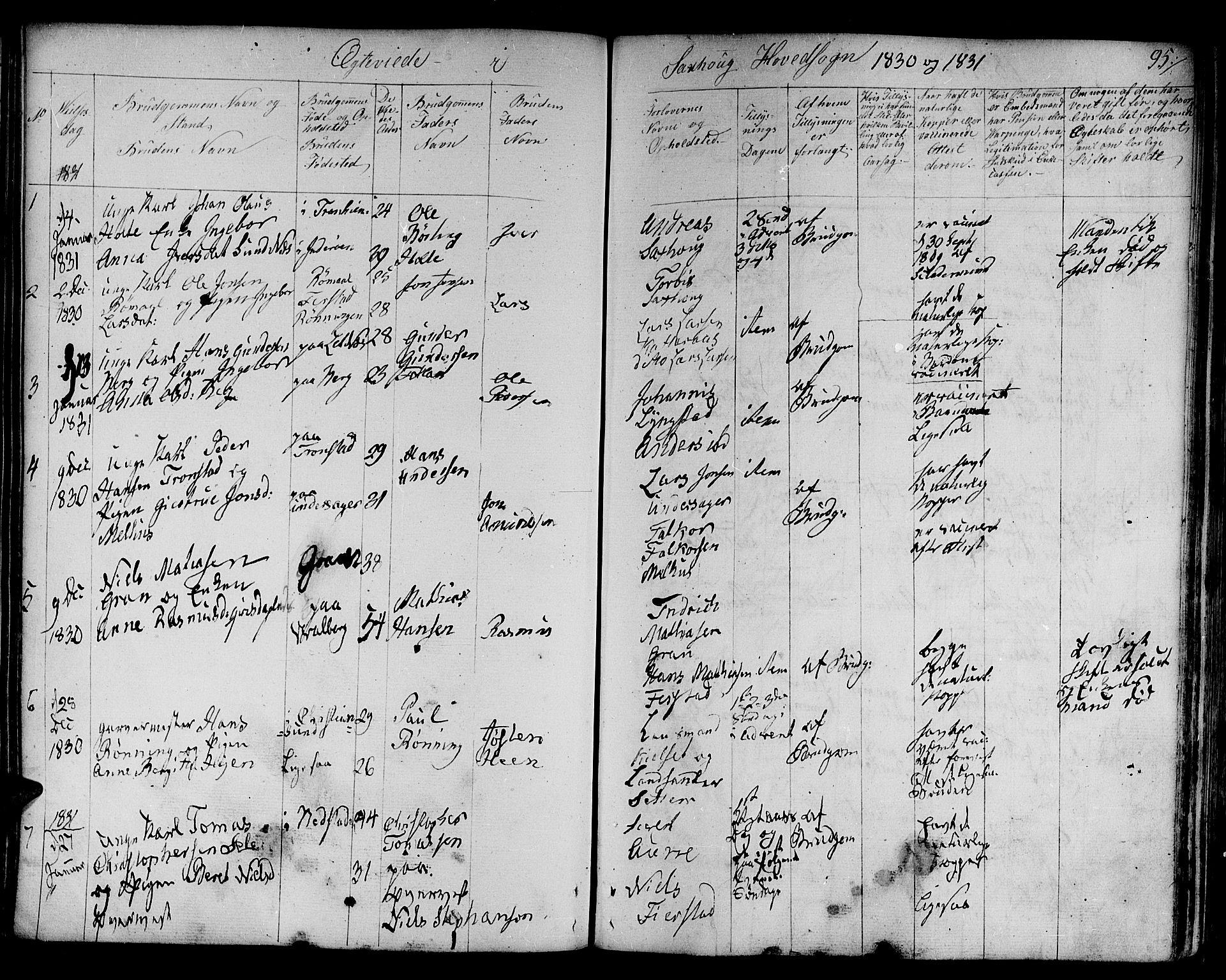 SAT, Ministerialprotokoller, klokkerbøker og fødselsregistre - Nord-Trøndelag, 730/L0277: Ministerialbok nr. 730A06 /1, 1830-1839, s. 95