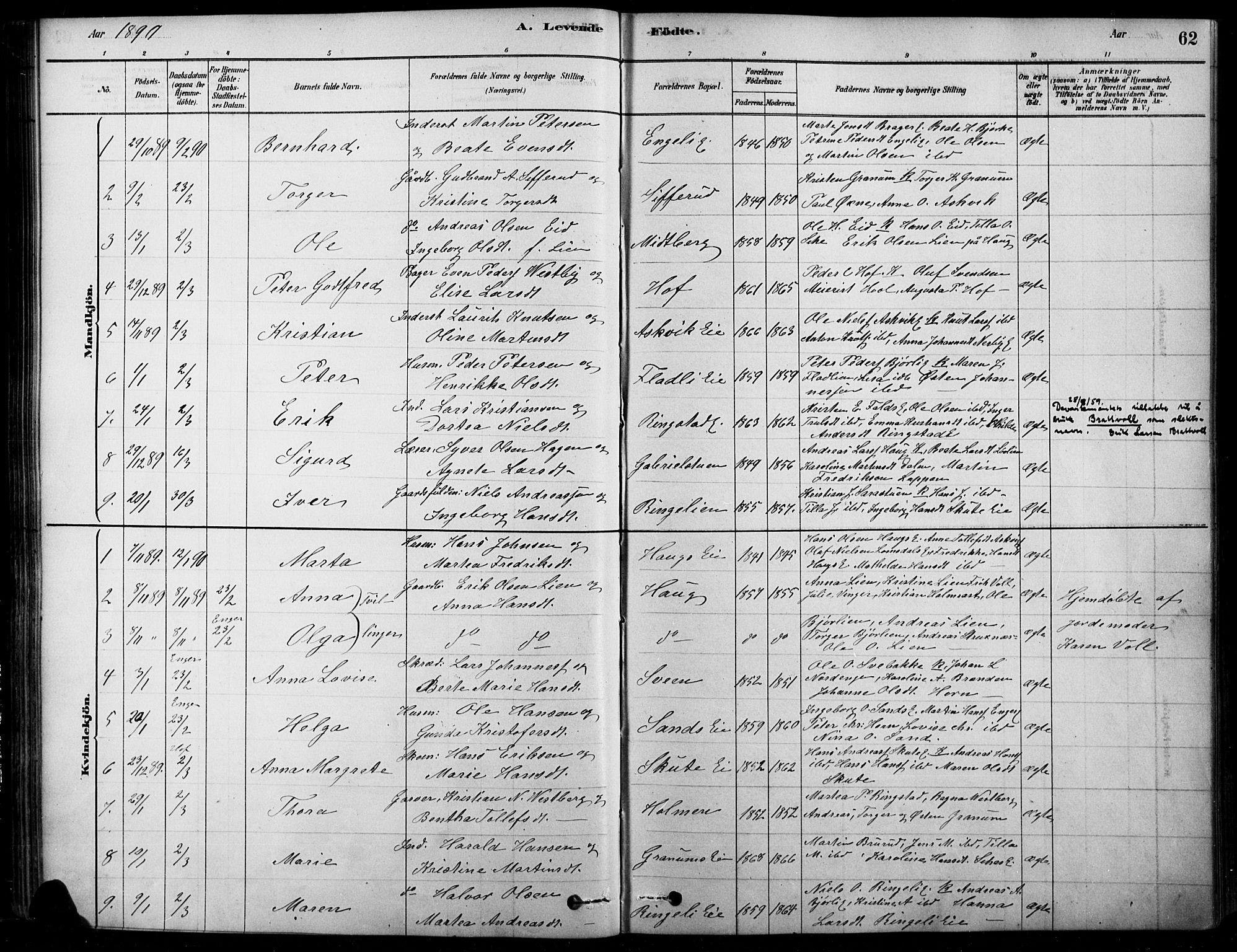 SAH, Søndre Land prestekontor, K/L0003: Ministerialbok nr. 3, 1878-1894, s. 62
