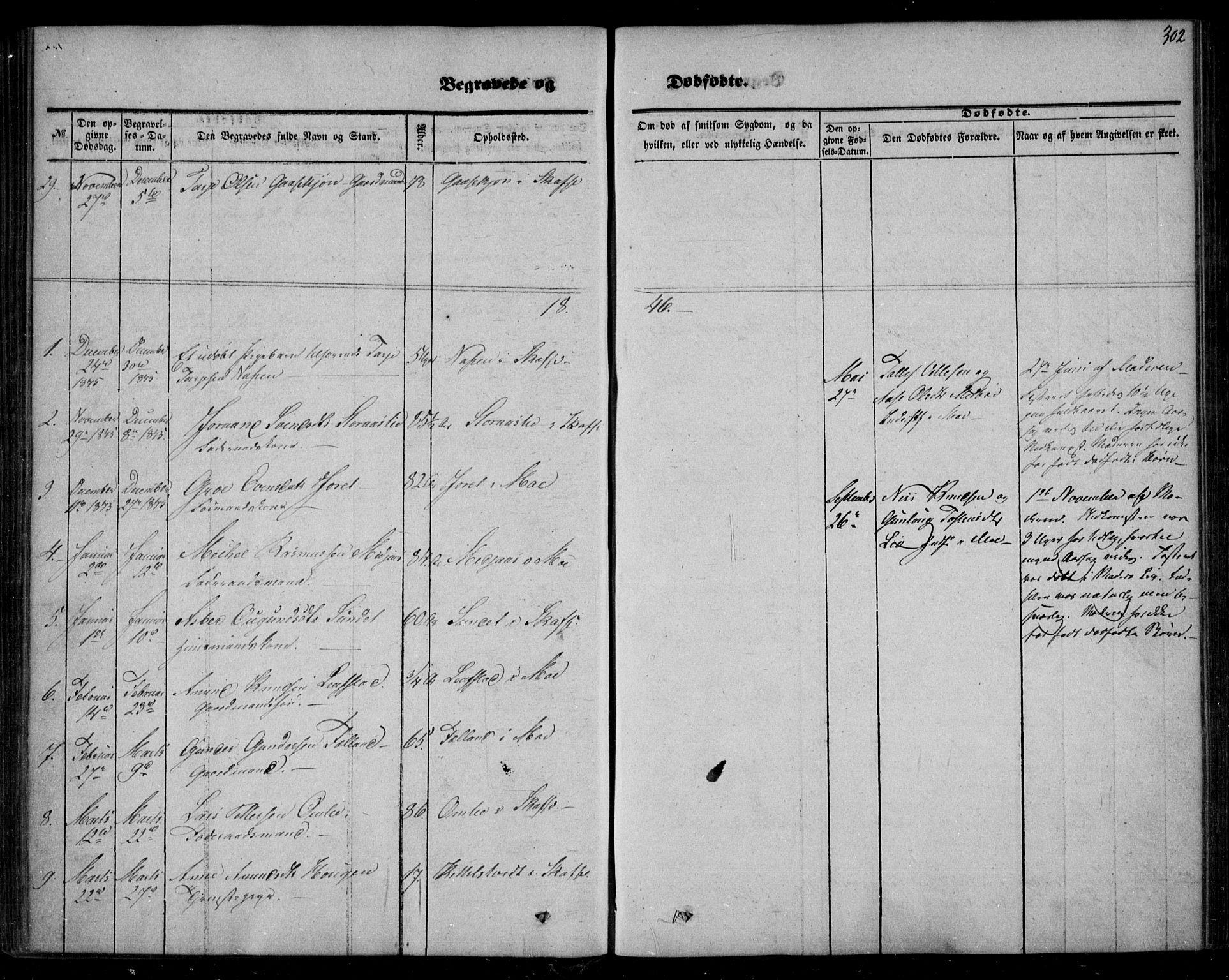 SAKO, Mo kirkebøker, F/Fa/L0005: Ministerialbok nr. I 5, 1844-1864, s. 302