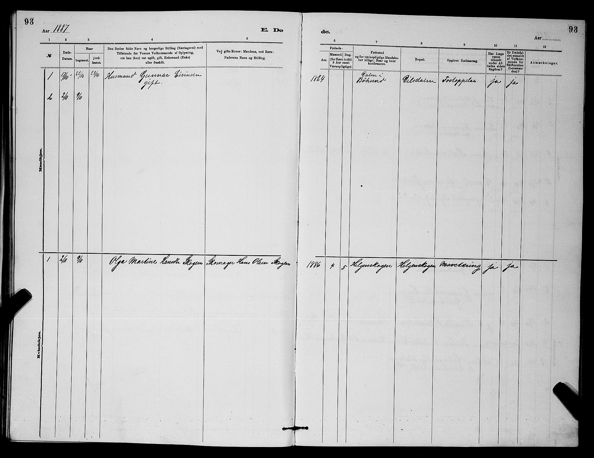 SAKO, Holla kirkebøker, G/Gb/L0001: Klokkerbok nr. II 1, 1882-1897, s. 93